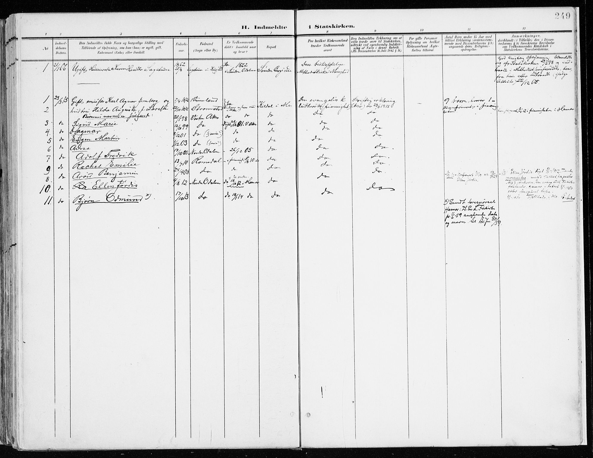 SAH, Nord-Odal prestekontor, Ministerialbok nr. 9, 1902-1926, s. 249