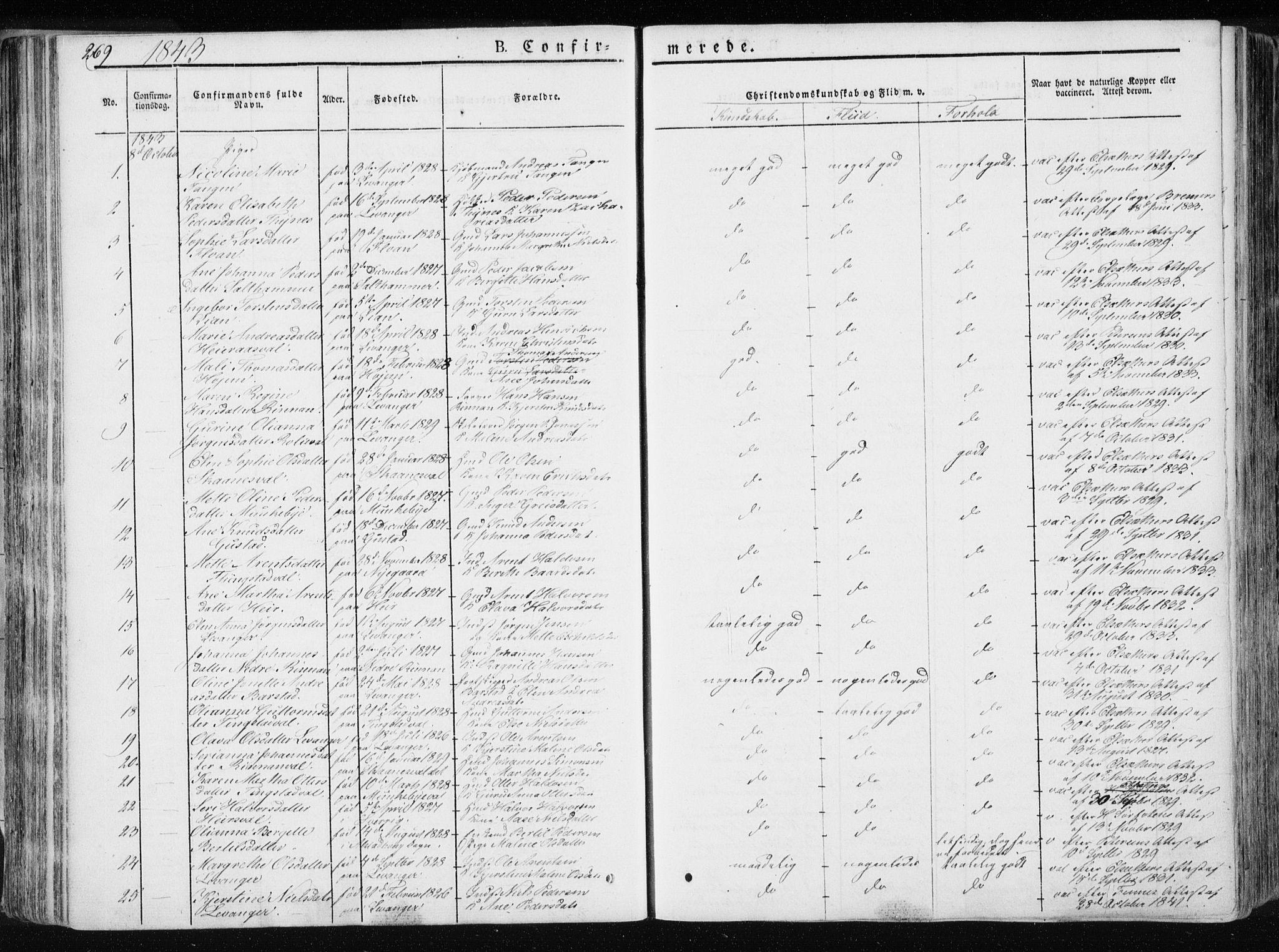 SAT, Ministerialprotokoller, klokkerbøker og fødselsregistre - Nord-Trøndelag, 717/L0154: Ministerialbok nr. 717A06 /1, 1836-1849, s. 269