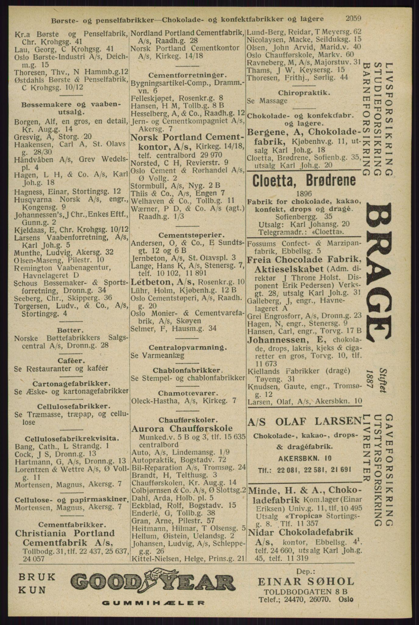 RA, Oslo adressebok (publikasjon)*, 1929, s. 2059