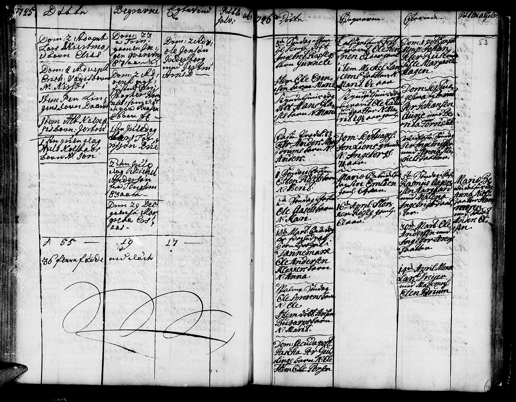 SAT, Ministerialprotokoller, klokkerbøker og fødselsregistre - Nord-Trøndelag, 741/L0385: Ministerialbok nr. 741A01, 1722-1815, s. 53