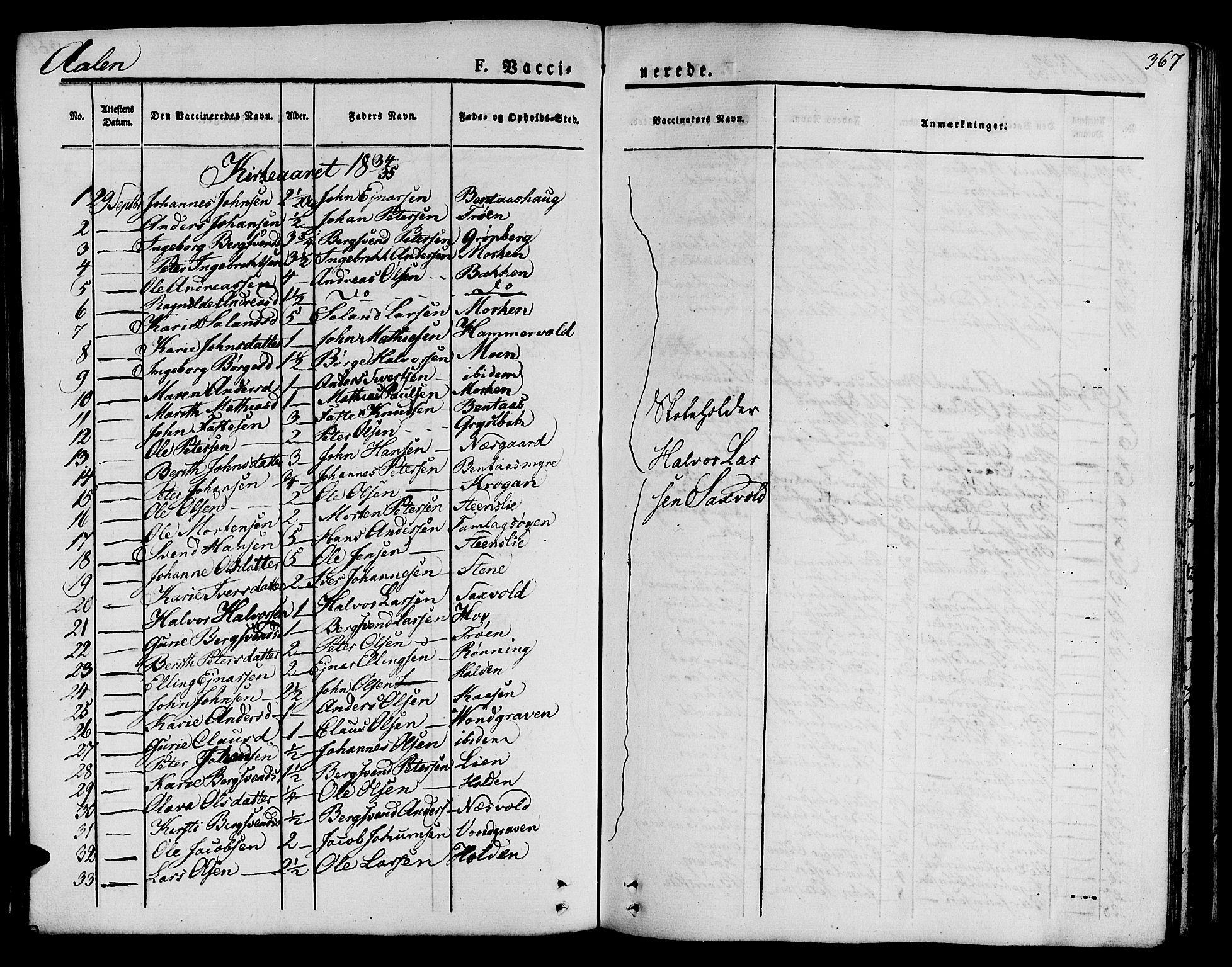 SAT, Ministerialprotokoller, klokkerbøker og fødselsregistre - Sør-Trøndelag, 685/L0962: Ministerialbok nr. 685A05 /3, 1829-1845, s. 367