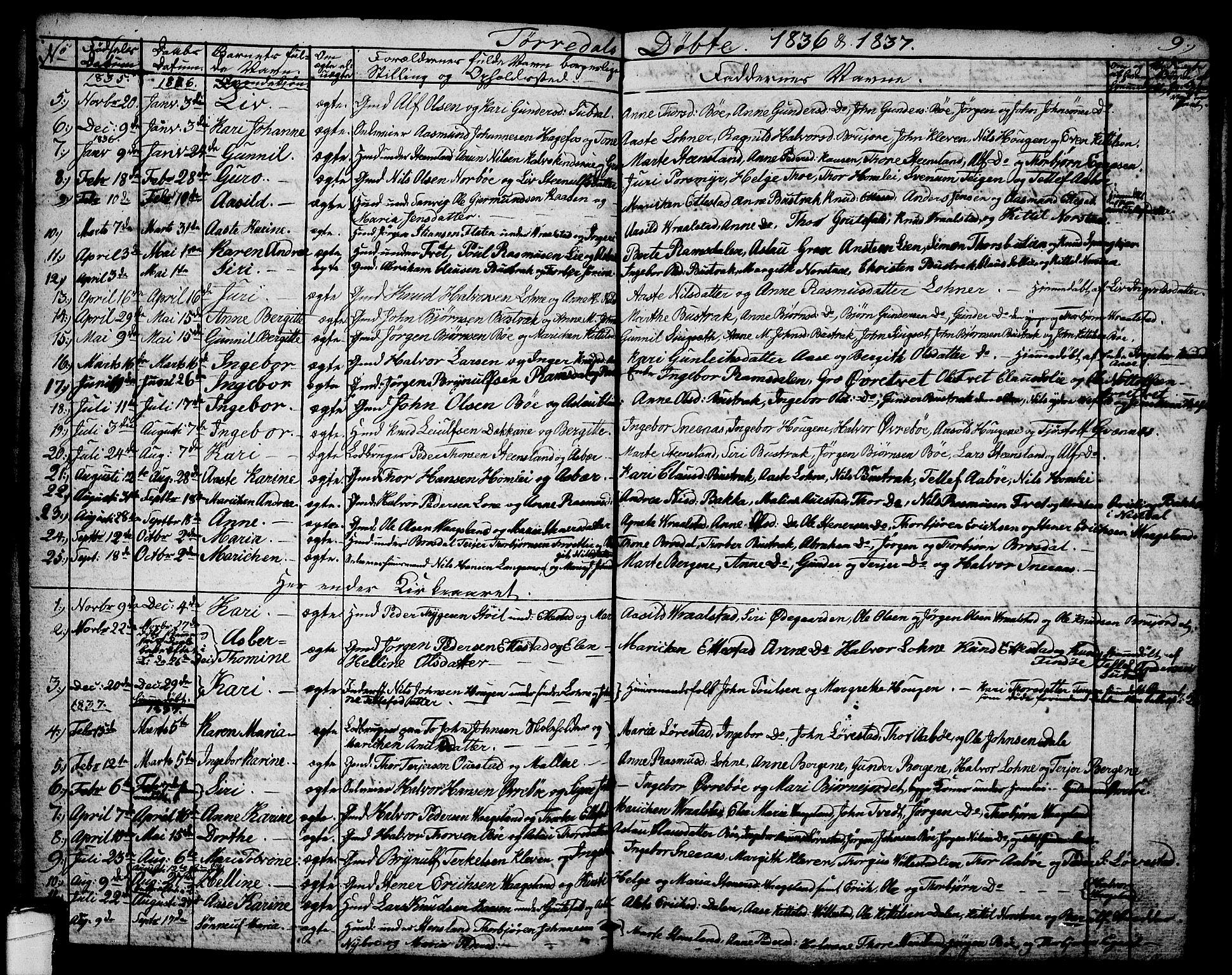 SAKO, Drangedal kirkebøker, G/Ga/L0001: Klokkerbok nr. I 1 /2, 1814-1856, s. 9