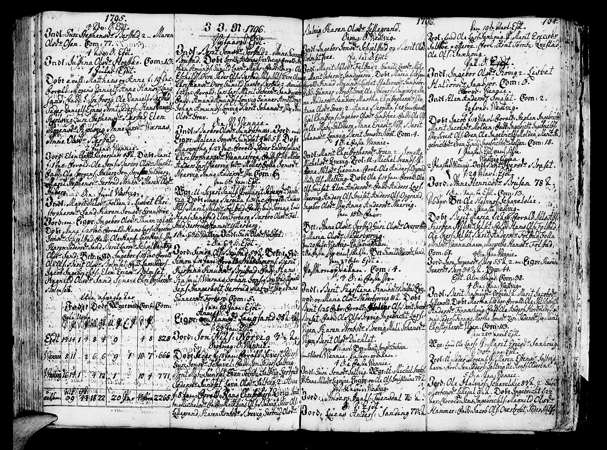 SAT, Ministerialprotokoller, klokkerbøker og fødselsregistre - Nord-Trøndelag, 722/L0216: Ministerialbok nr. 722A03, 1756-1816, s. 134