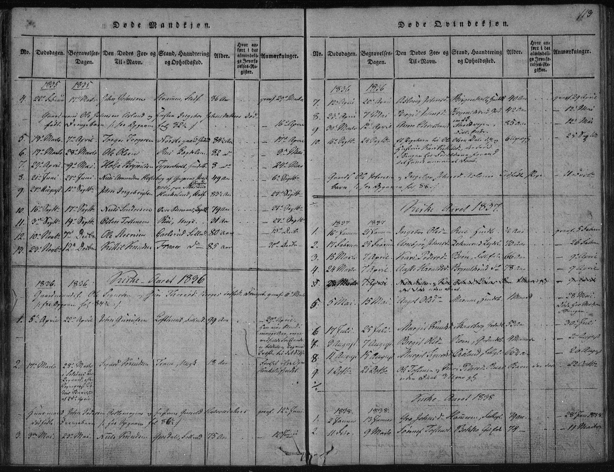 SAKO, Tinn kirkebøker, F/Fa/L0004: Ministerialbok nr. I 4, 1815-1843, s. 113