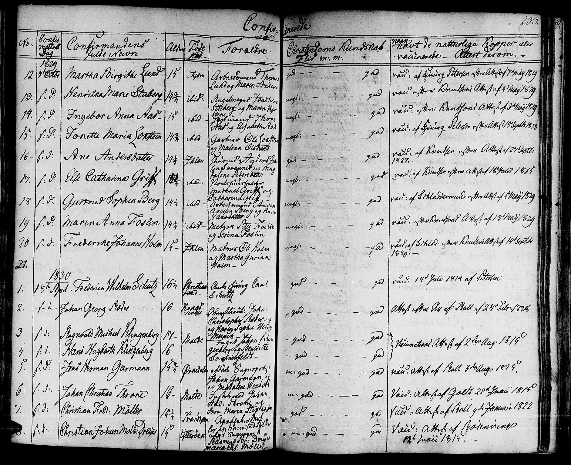 SAT, Ministerialprotokoller, klokkerbøker og fødselsregistre - Sør-Trøndelag, 601/L0045: Ministerialbok nr. 601A13, 1821-1831, s. 233