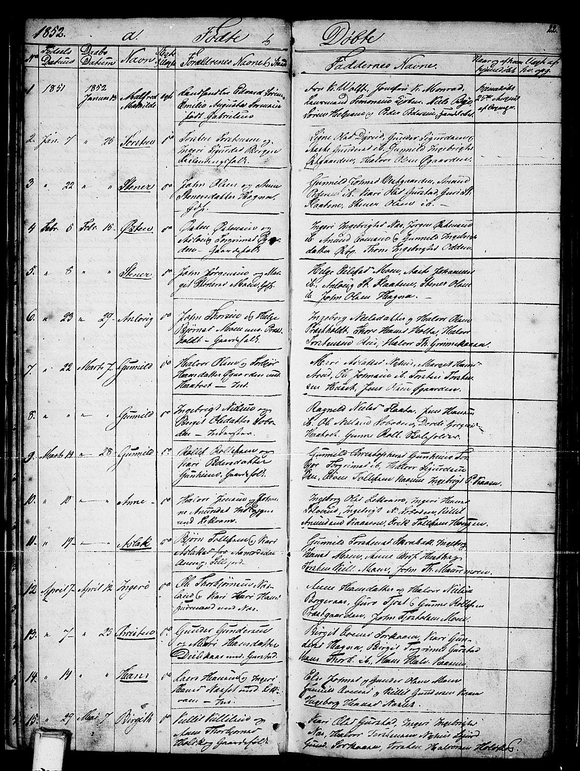 SAKO, Sauherad kirkebøker, G/Gb/L0001: Klokkerbok nr. II 1, 1845-1865, s. 22