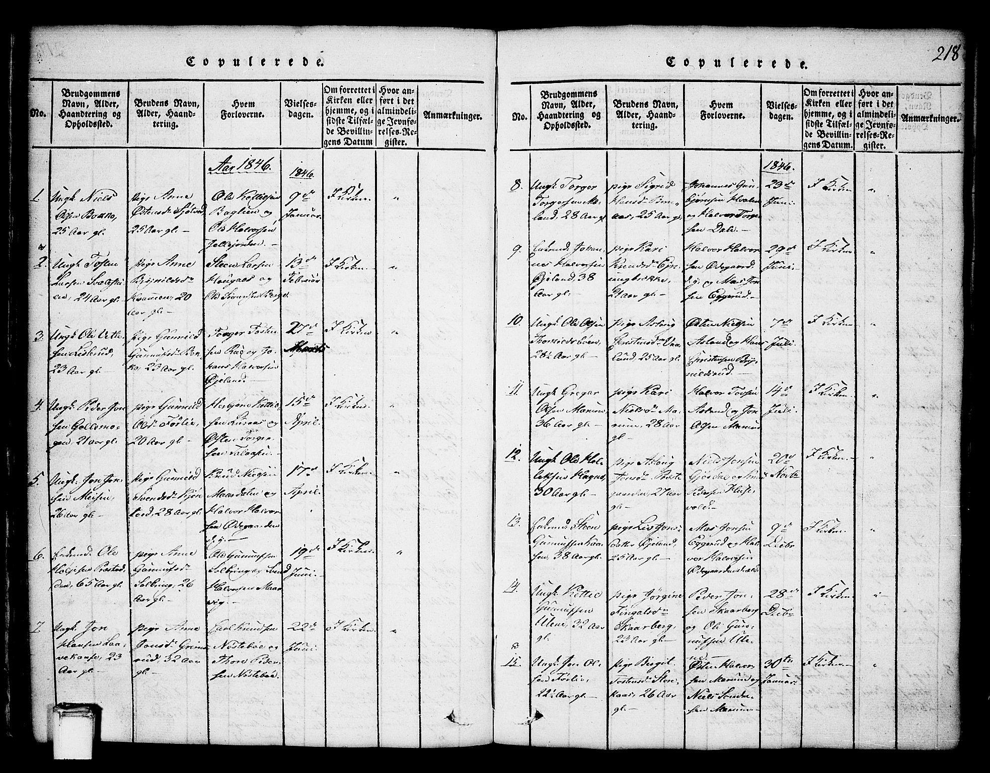 SAKO, Tinn kirkebøker, G/Ga/L0001: Klokkerbok nr. I 1, 1815-1850, s. 218