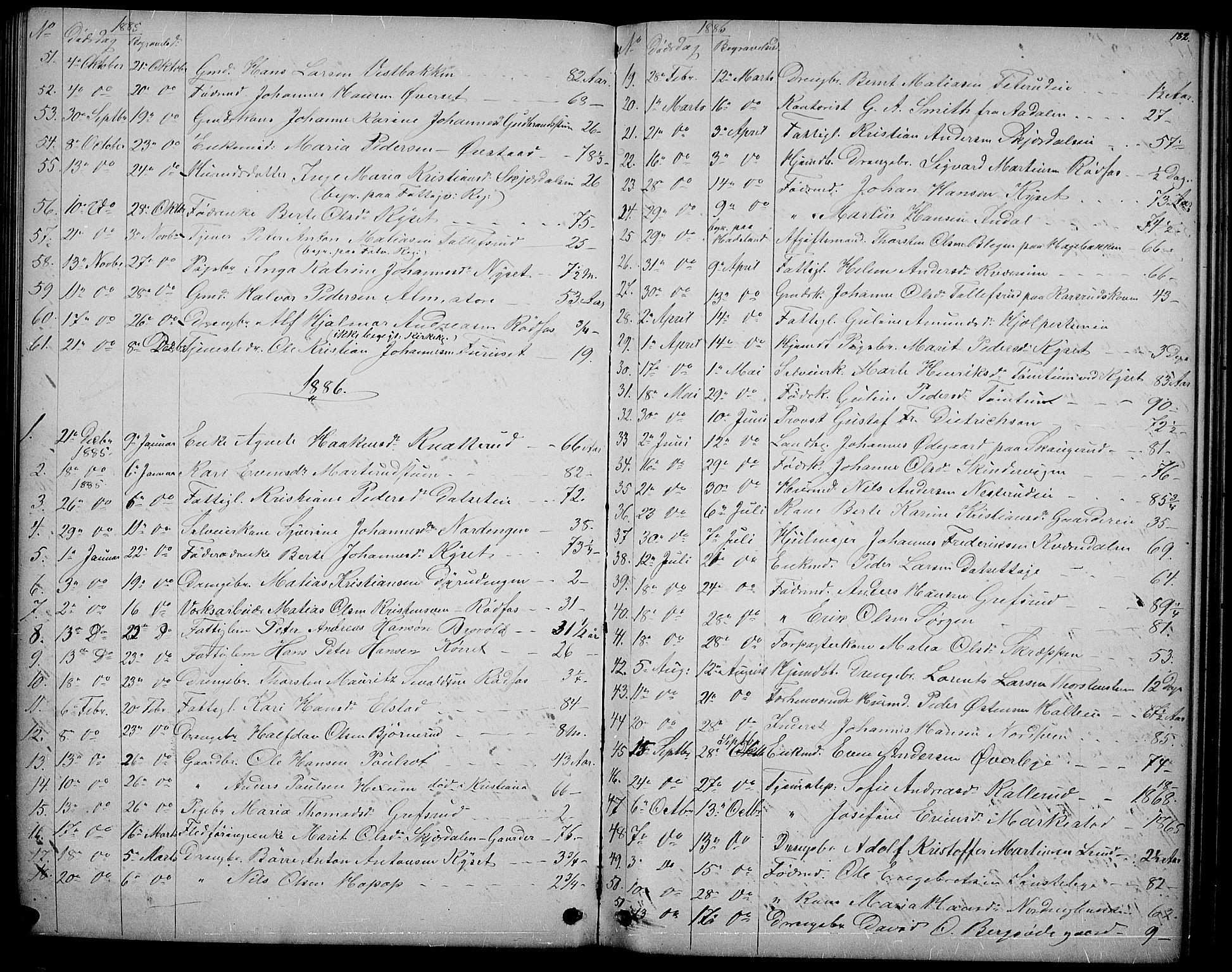 SAH, Vestre Toten prestekontor, H/Ha/Hab/L0006: Klokkerbok nr. 6, 1870-1887, s. 182