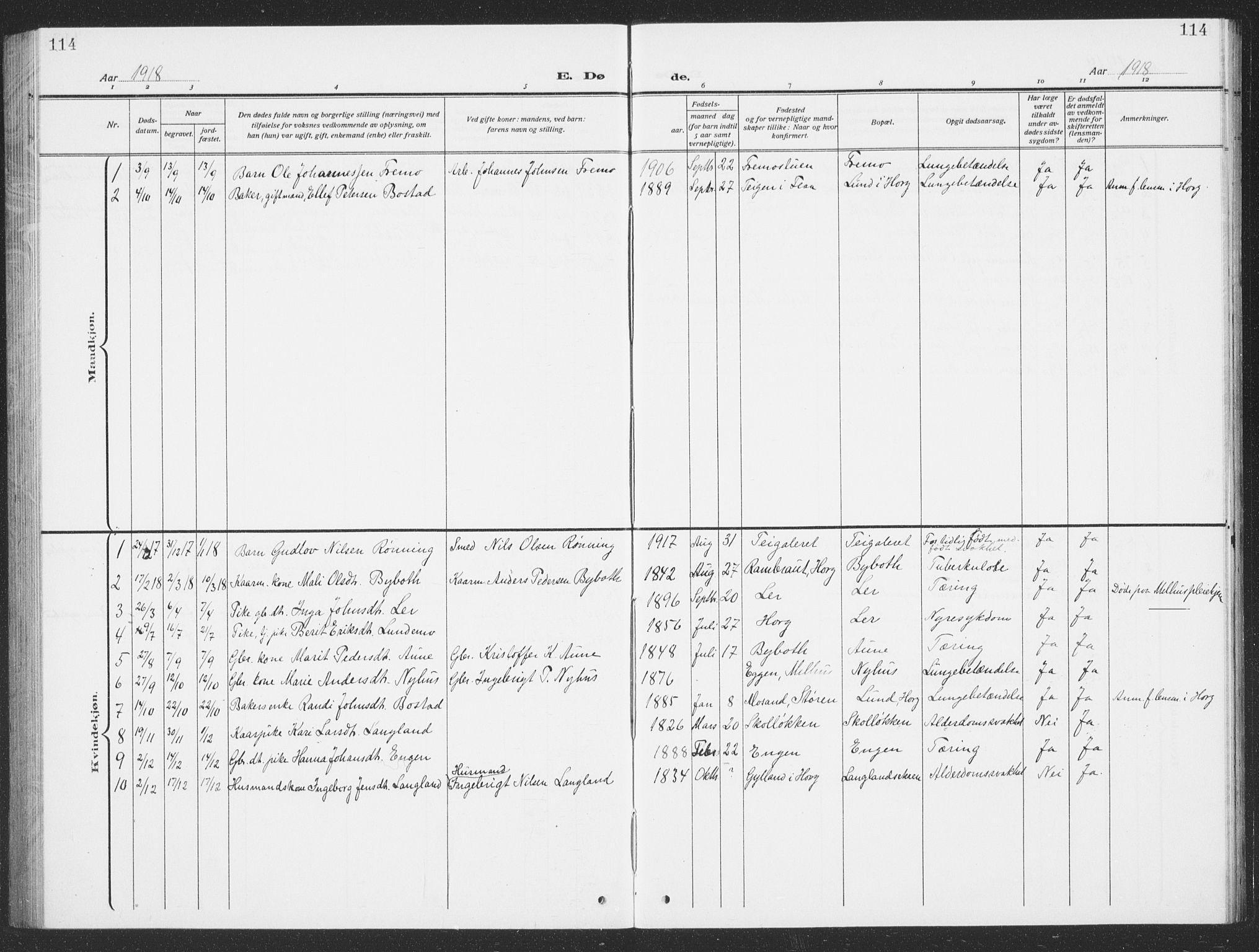 SAT, Ministerialprotokoller, klokkerbøker og fødselsregistre - Sør-Trøndelag, 693/L1124: Klokkerbok nr. 693C05, 1911-1941, s. 114