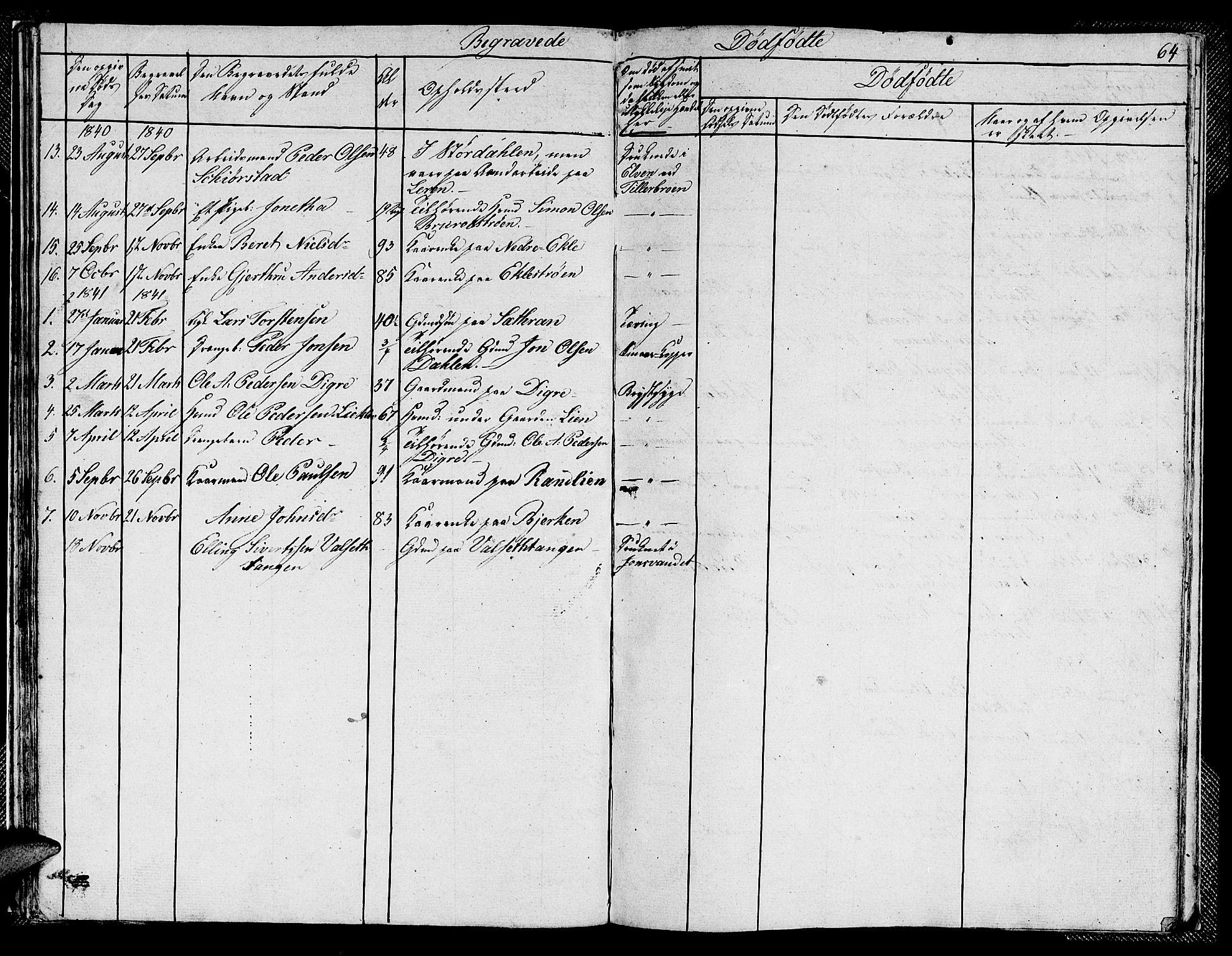 SAT, Ministerialprotokoller, klokkerbøker og fødselsregistre - Sør-Trøndelag, 608/L0338: Klokkerbok nr. 608C04, 1831-1843, s. 64
