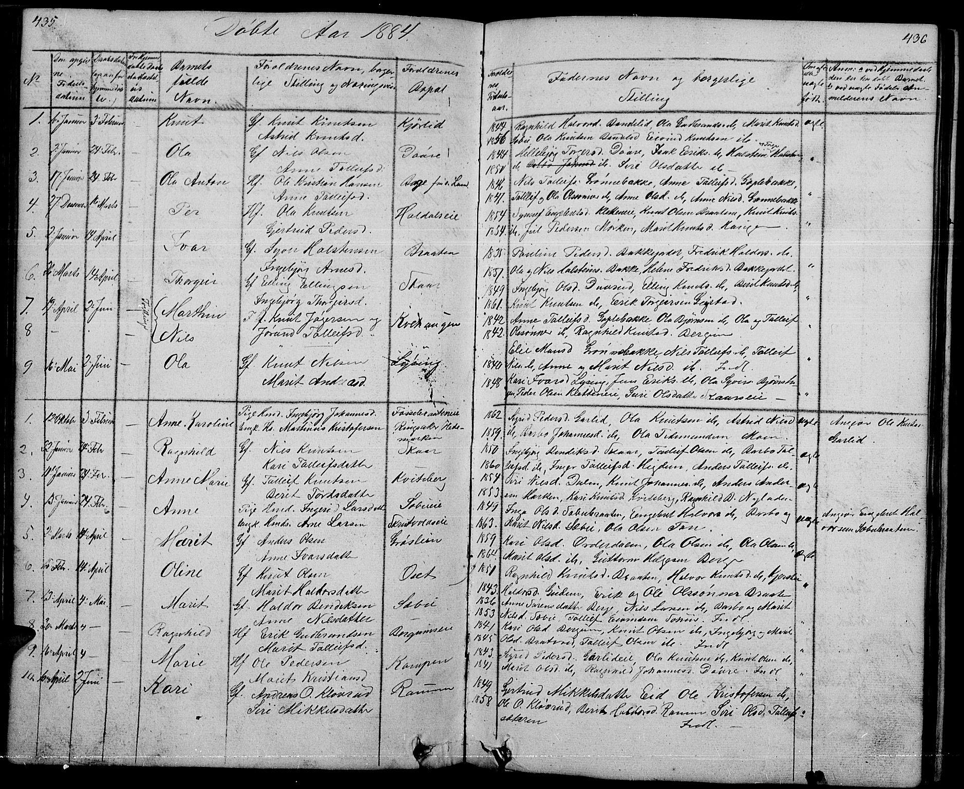 SAH, Nord-Aurdal prestekontor, Klokkerbok nr. 1, 1834-1887, s. 435-436