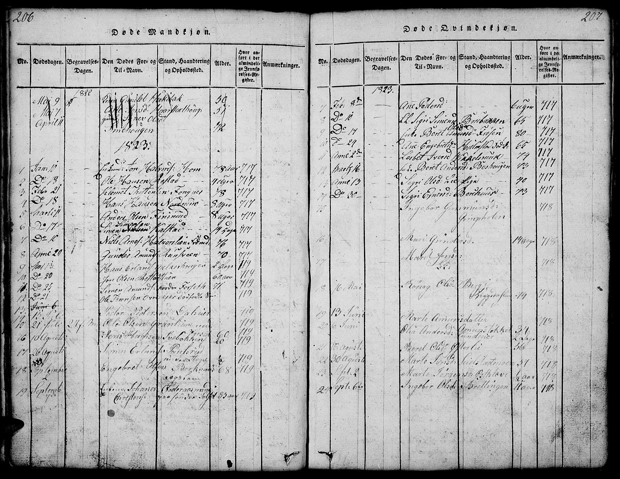 SAH, Gausdal prestekontor, Klokkerbok nr. 1, 1817-1848, s. 206-207