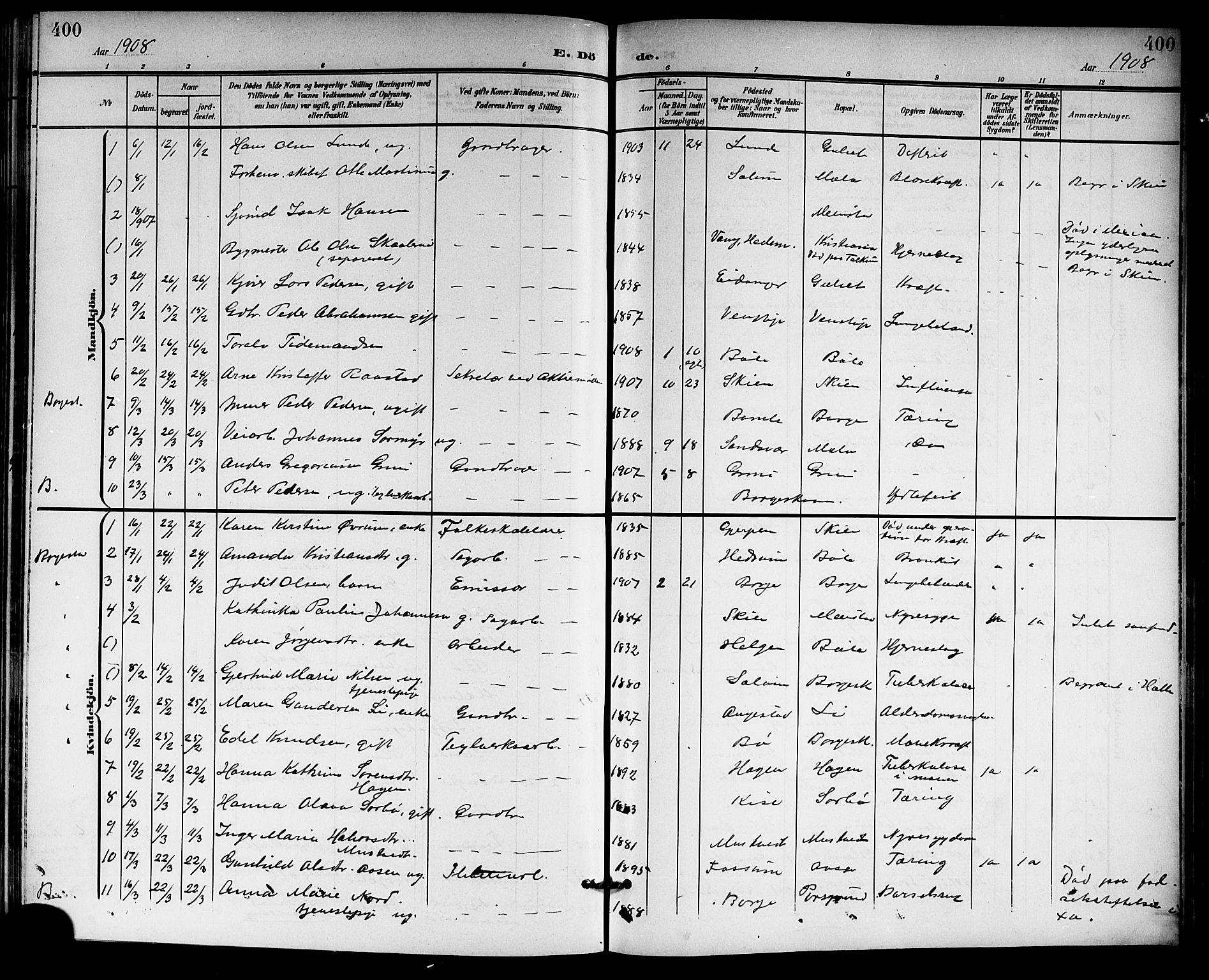 SAKO, Gjerpen kirkebøker, G/Ga/L0003: Klokkerbok nr. I 3, 1901-1919, s. 400
