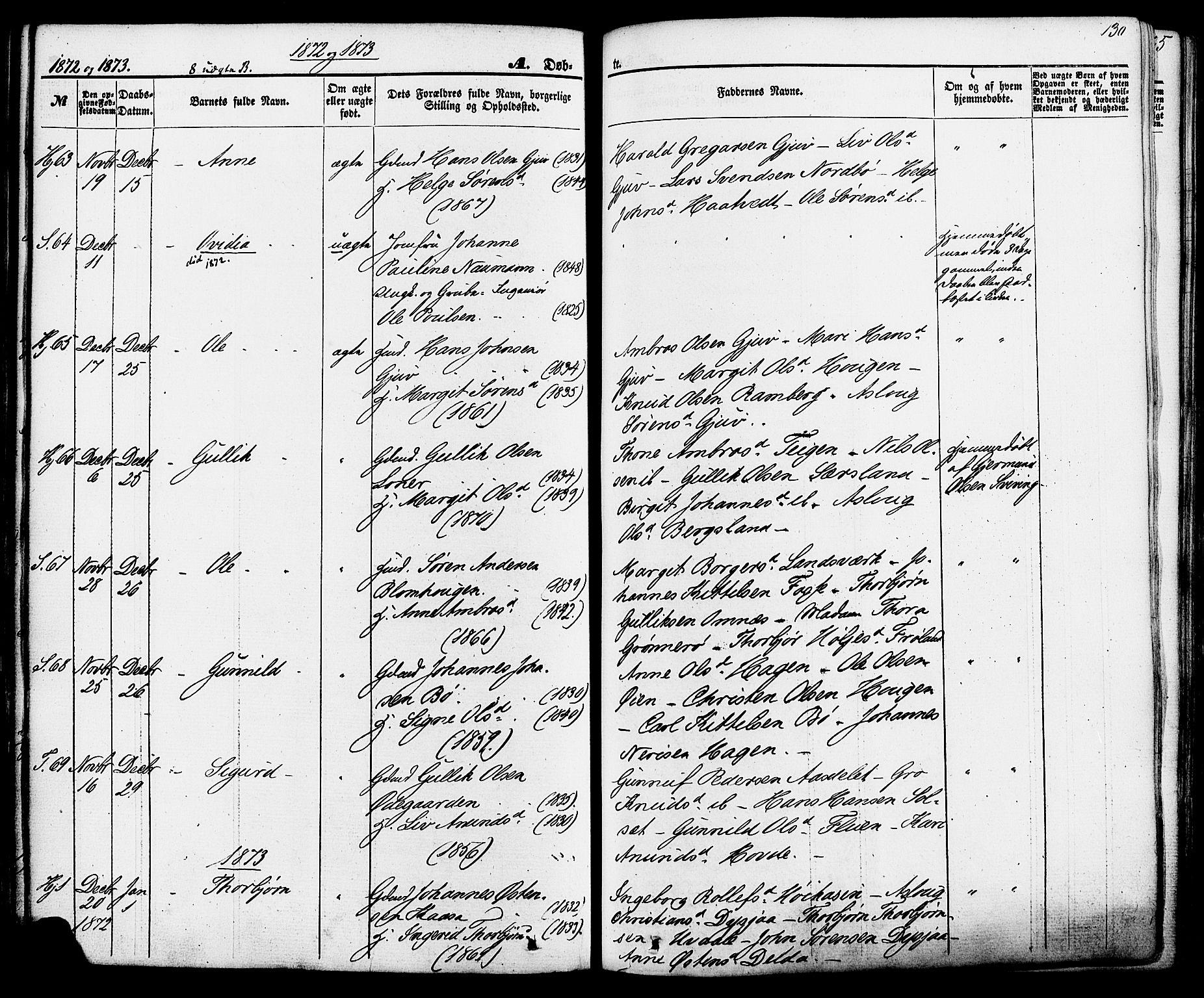 SAKO, Hjartdal kirkebøker, F/Fa/L0009: Ministerialbok nr. I 9, 1860-1879, s. 130