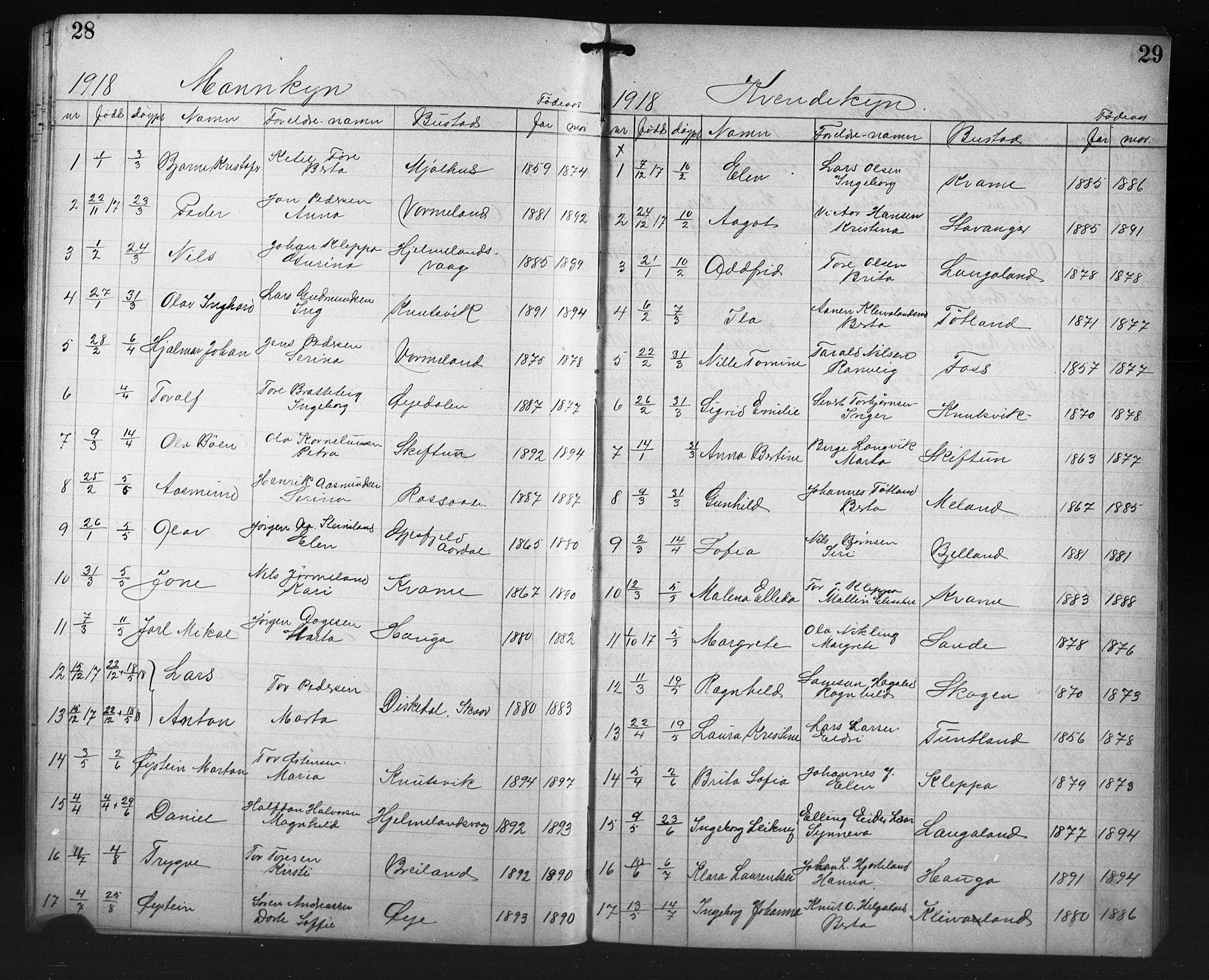 SAST, Hjelmeland sokneprestkontor, V/L0009: Klokkerbok nr. B 9, 1909-1921, s. 28-29