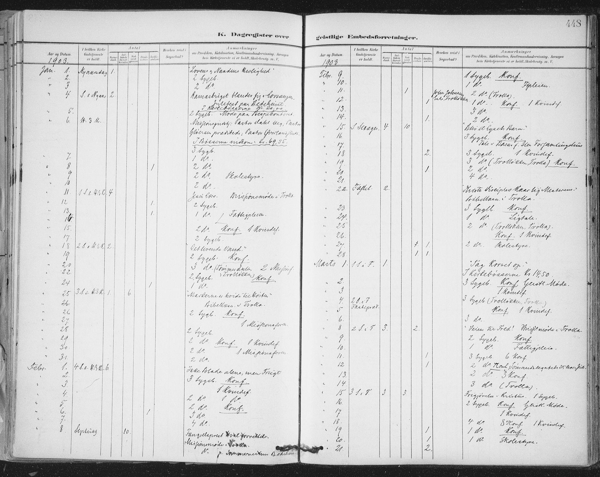 SAT, Ministerialprotokoller, klokkerbøker og fødselsregistre - Sør-Trøndelag, 603/L0167: Ministerialbok nr. 603A06, 1896-1932, s. 448