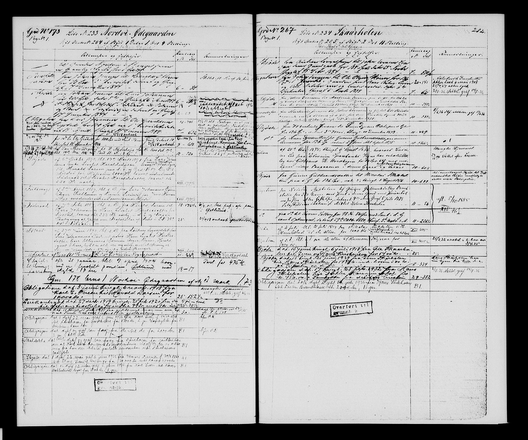 SAH, Sør-Hedmark sorenskriveri, H/Ha/Hac/Hacc/L0001: Panteregister nr. 3.1, 1855-1943, s. 252