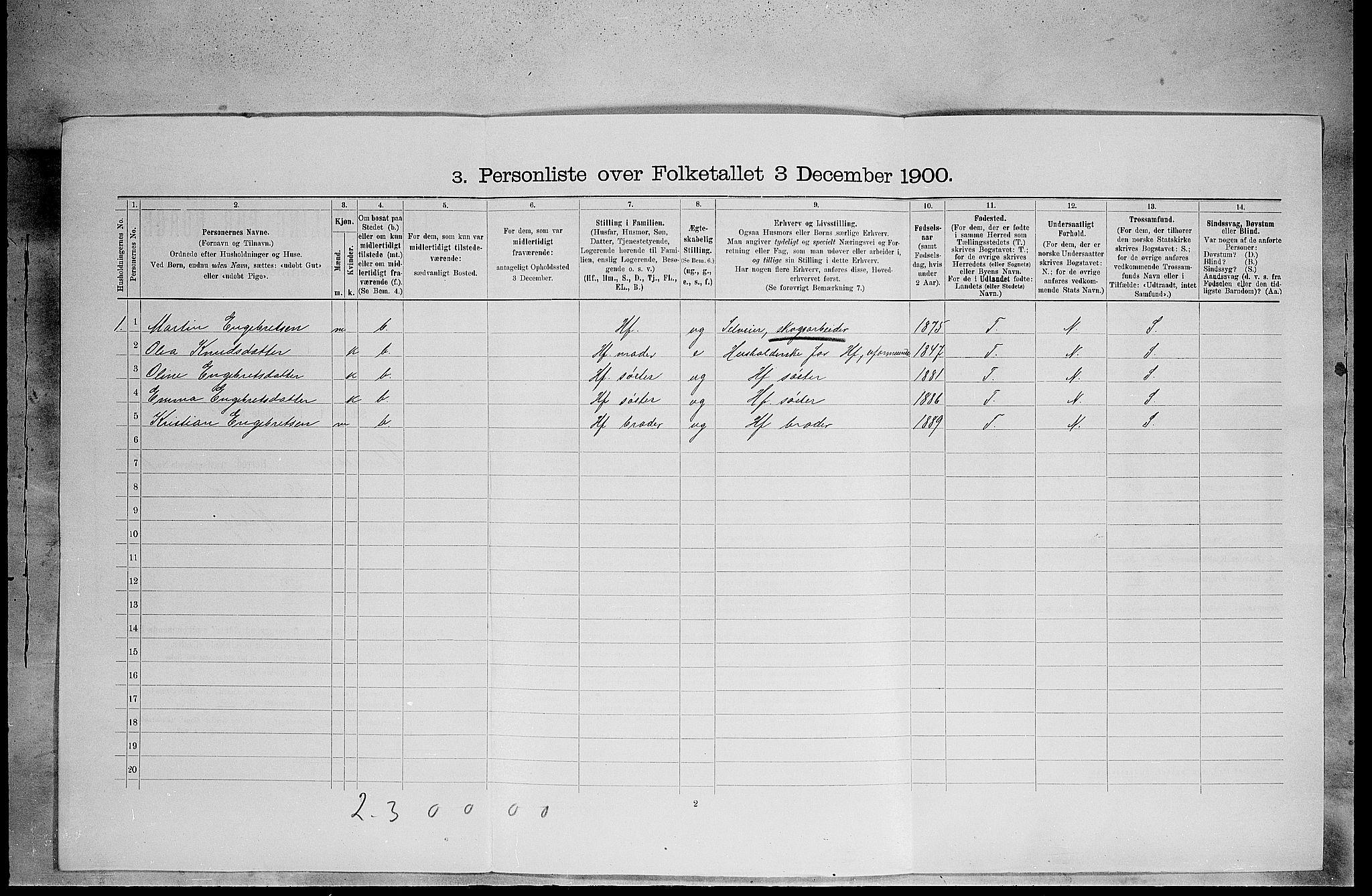 SAH, Folketelling 1900 for 0427 Elverum herred, 1900, s. 1512