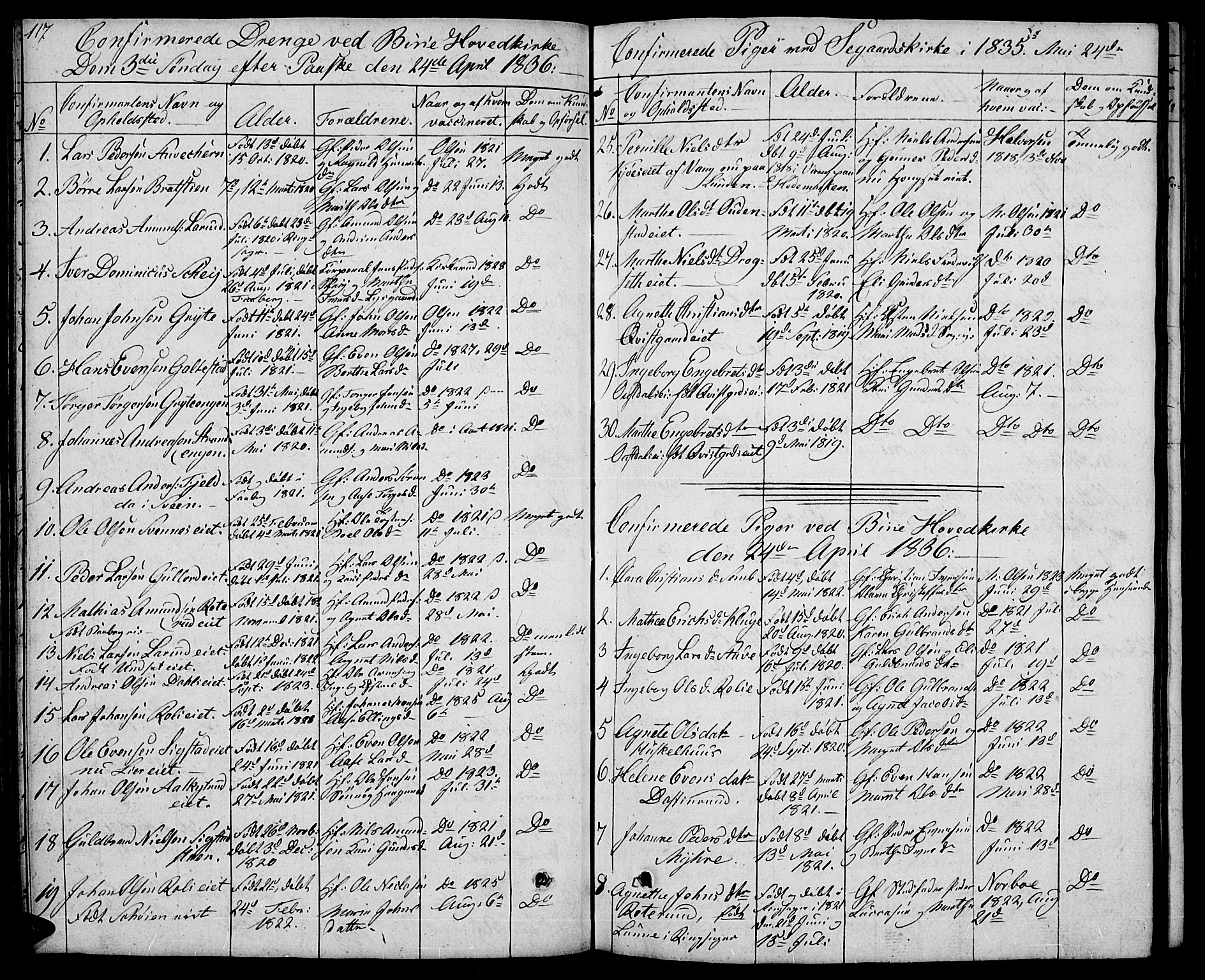 SAH, Biri prestekontor, Klokkerbok nr. 2, 1828-1842, s. 117