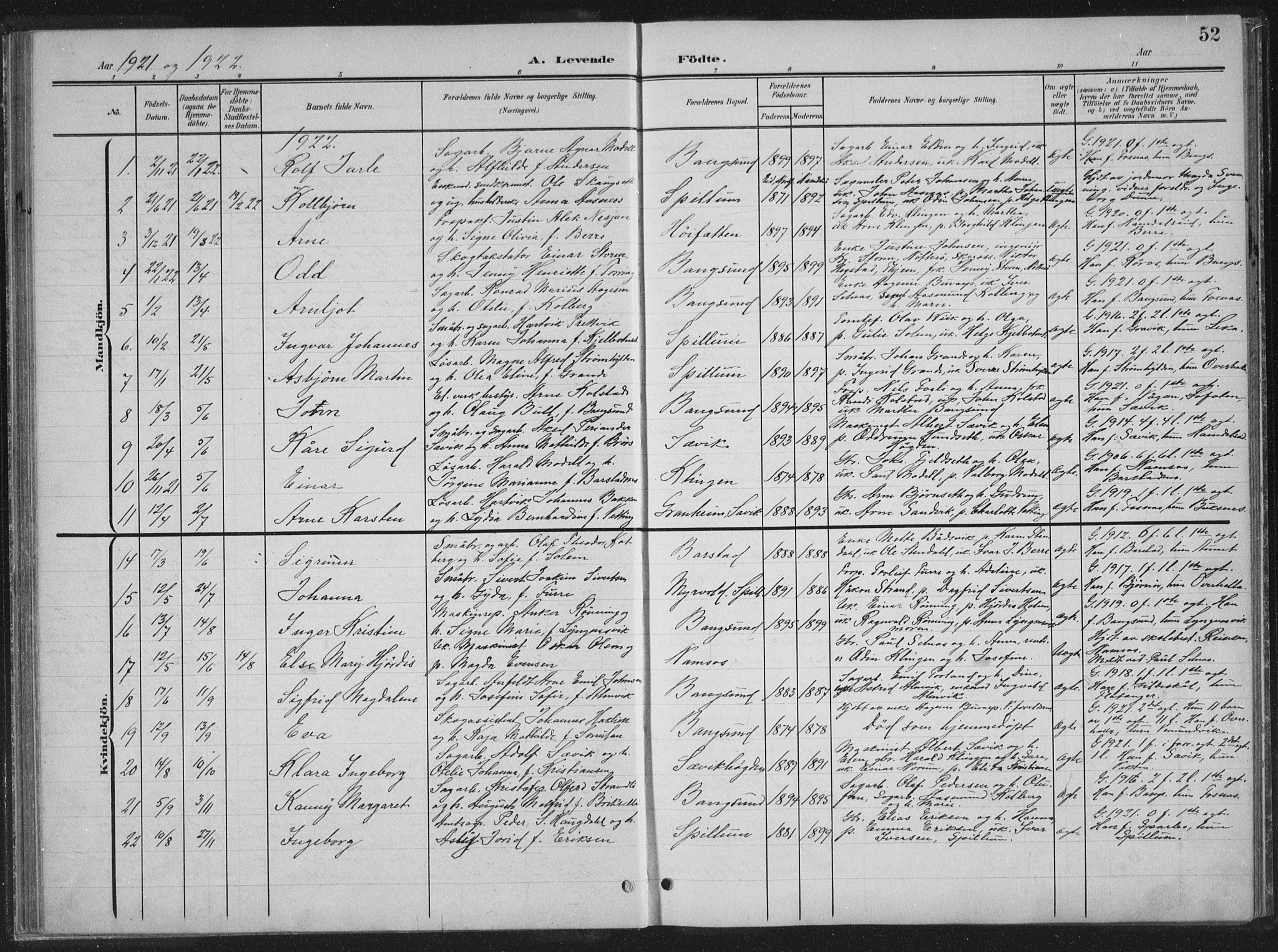 SAT, Ministerialprotokoller, klokkerbøker og fødselsregistre - Nord-Trøndelag, 770/L0591: Klokkerbok nr. 770C02, 1902-1940, s. 52