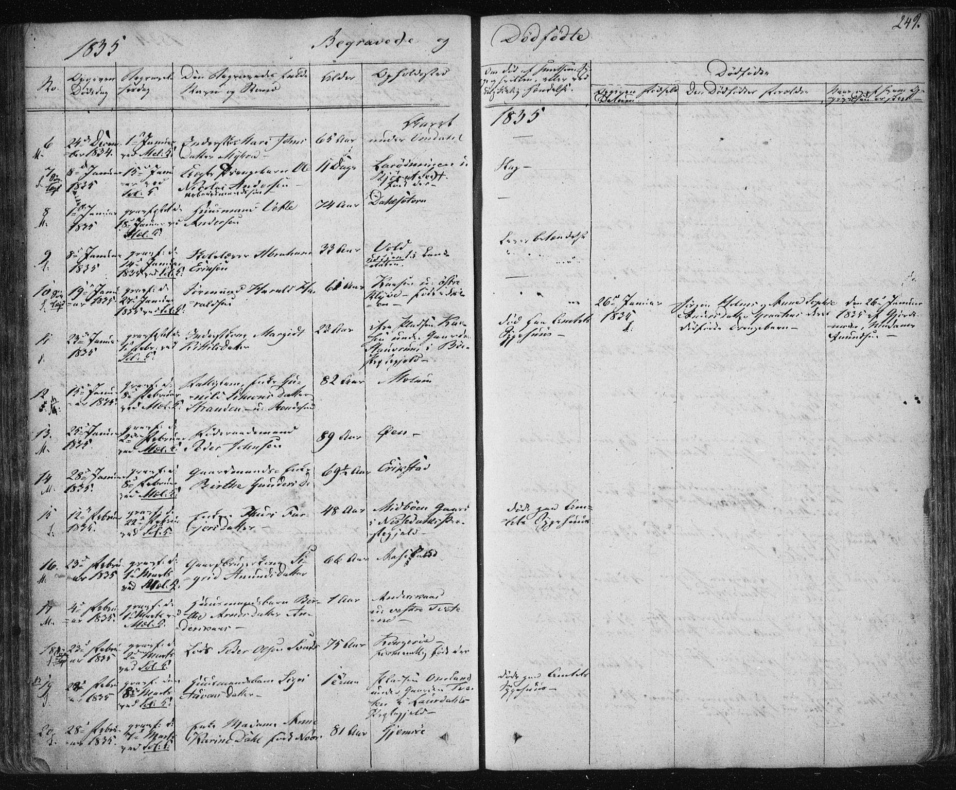 SAKO, Solum kirkebøker, F/Fa/L0005: Ministerialbok nr. I 5, 1833-1843, s. 249