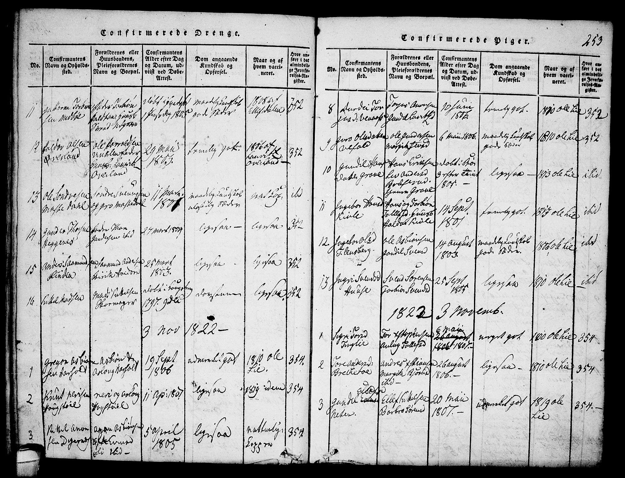 SAKO, Seljord kirkebøker, F/Fa/L0010: Ministerialbok nr. I 10, 1815-1831, s. 253