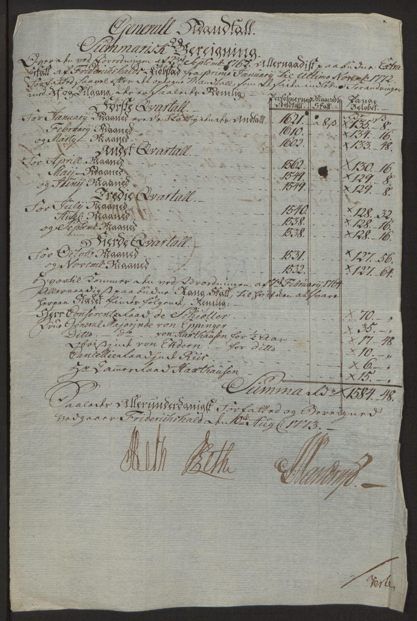 RA, Rentekammeret inntil 1814, Reviderte regnskaper, Byregnskaper, R/Ra/L0006: [A4] Kontribusjonsregnskap, 1762-1772, s. 277