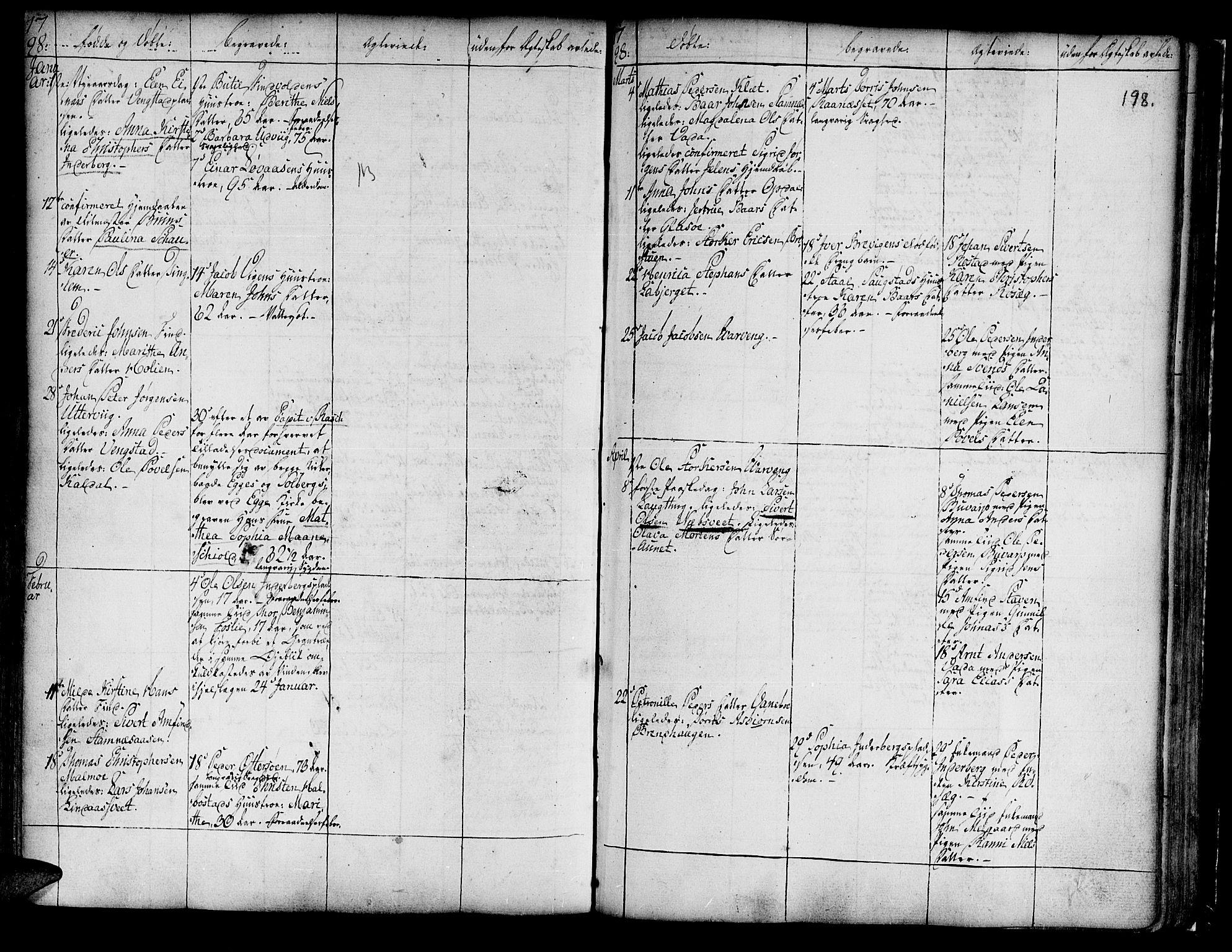 SAT, Ministerialprotokoller, klokkerbøker og fødselsregistre - Nord-Trøndelag, 741/L0385: Ministerialbok nr. 741A01, 1722-1815, s. 198