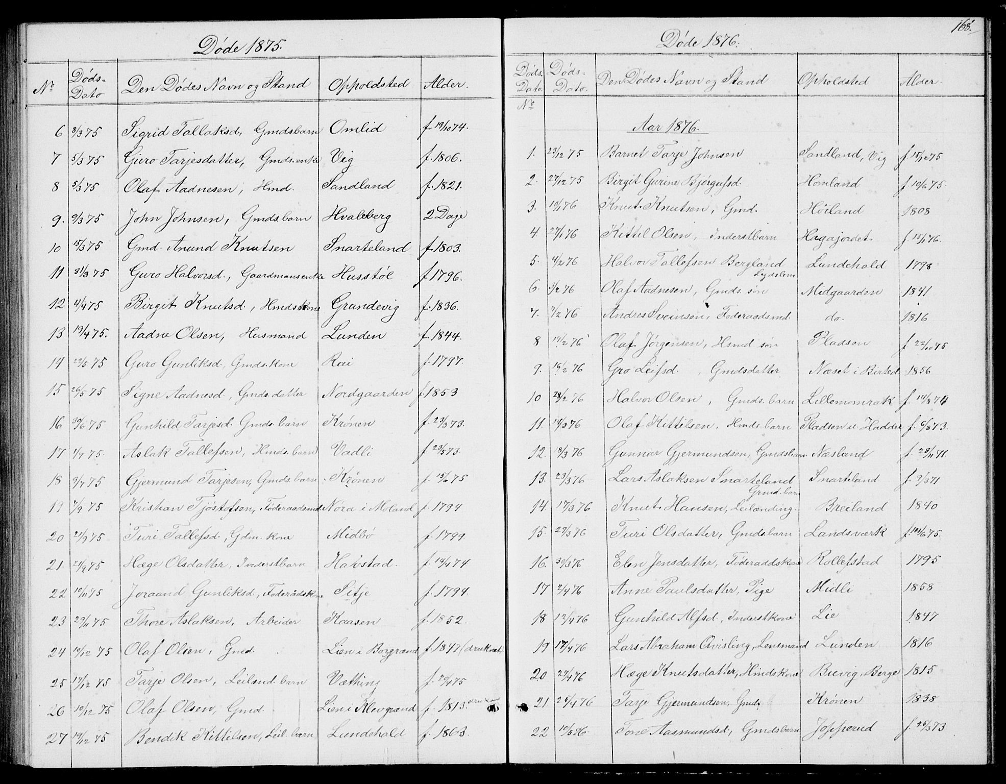 SAKO, Fyresdal kirkebøker, G/Ga/L0004: Klokkerbok nr. I 4, 1864-1892, s. 168