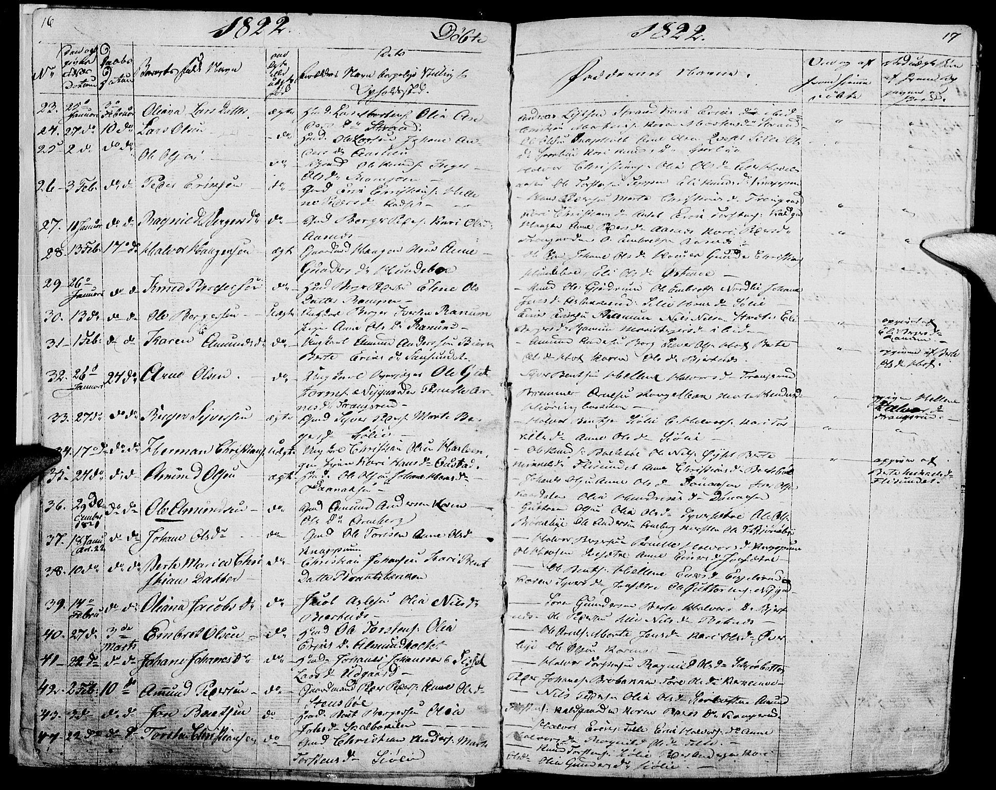 SAH, Hof prestekontor, Ministerialbok nr. 6, 1822-1841, s. 16-17