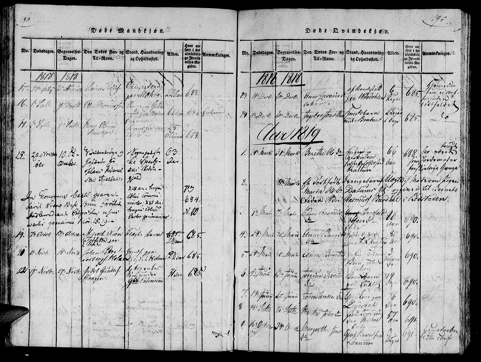 SAT, Ministerialprotokoller, klokkerbøker og fødselsregistre - Nord-Trøndelag, 735/L0333: Ministerialbok nr. 735A04 /1, 1816-1824, s. 194-195