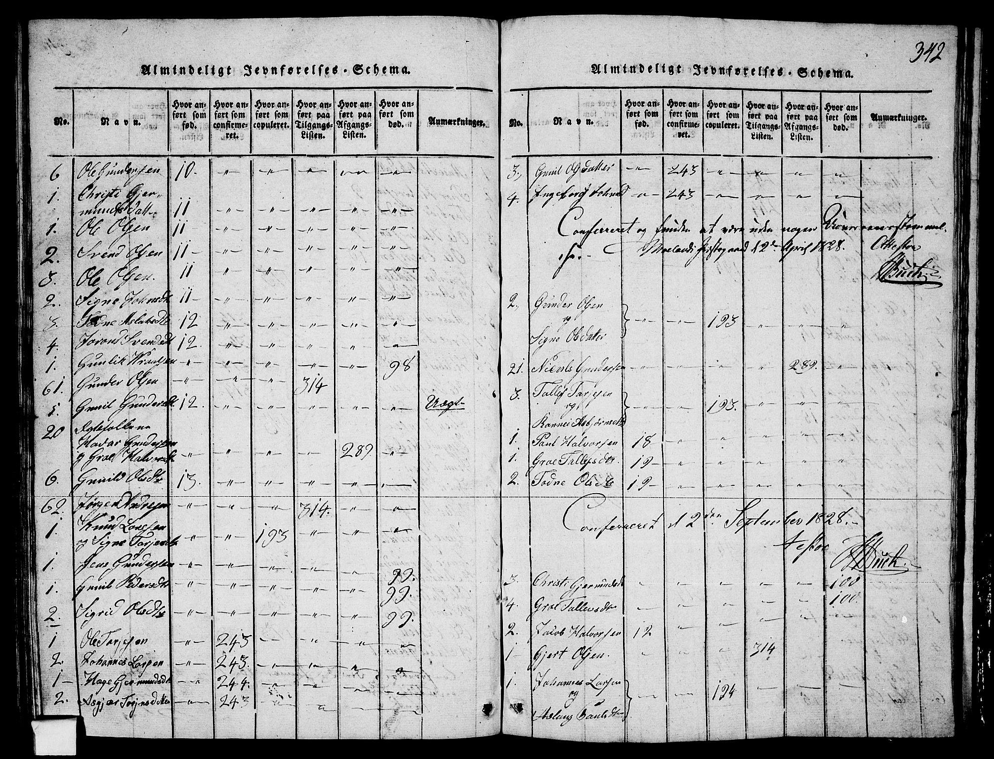 SAKO, Fyresdal kirkebøker, G/Ga/L0003: Klokkerbok nr. I 3, 1815-1863, s. 342