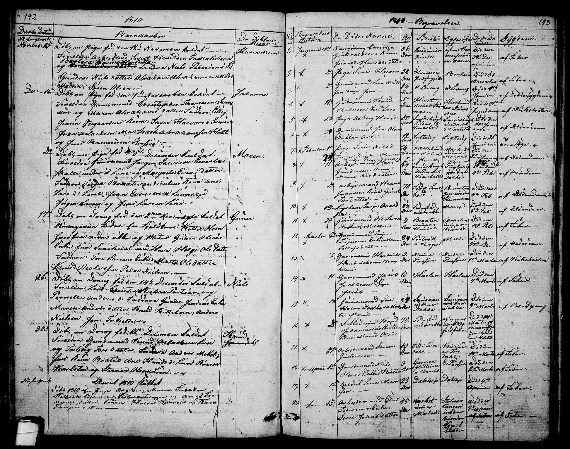 SAKO, Sannidal kirkebøker, F/Fa/L0003: Ministerialbok nr. 3, 1803-1813, s. 142-143