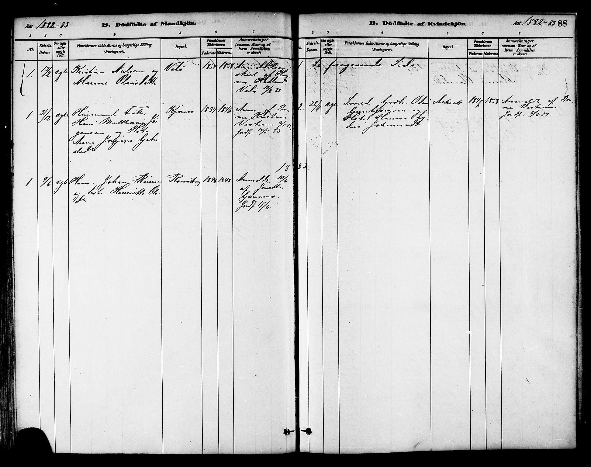 SAT, Ministerialprotokoller, klokkerbøker og fødselsregistre - Nord-Trøndelag, 786/L0686: Ministerialbok nr. 786A02, 1880-1887, s. 88