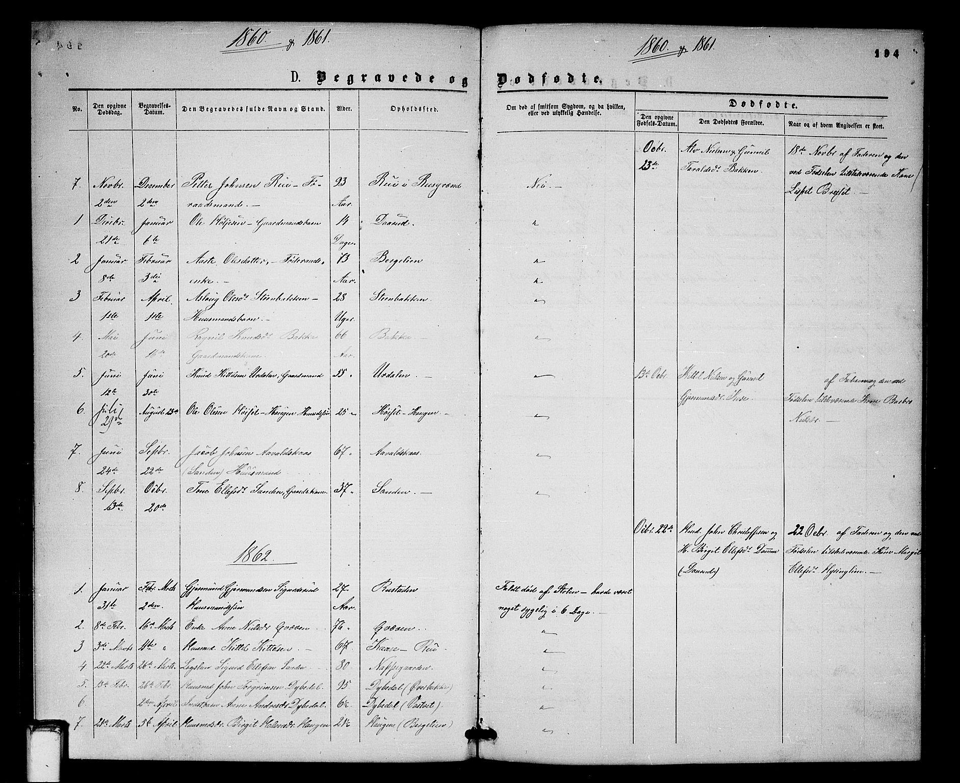 SAKO, Gransherad kirkebøker, G/Gb/L0002: Klokkerbok nr. II 2, 1860-1886, s. 194
