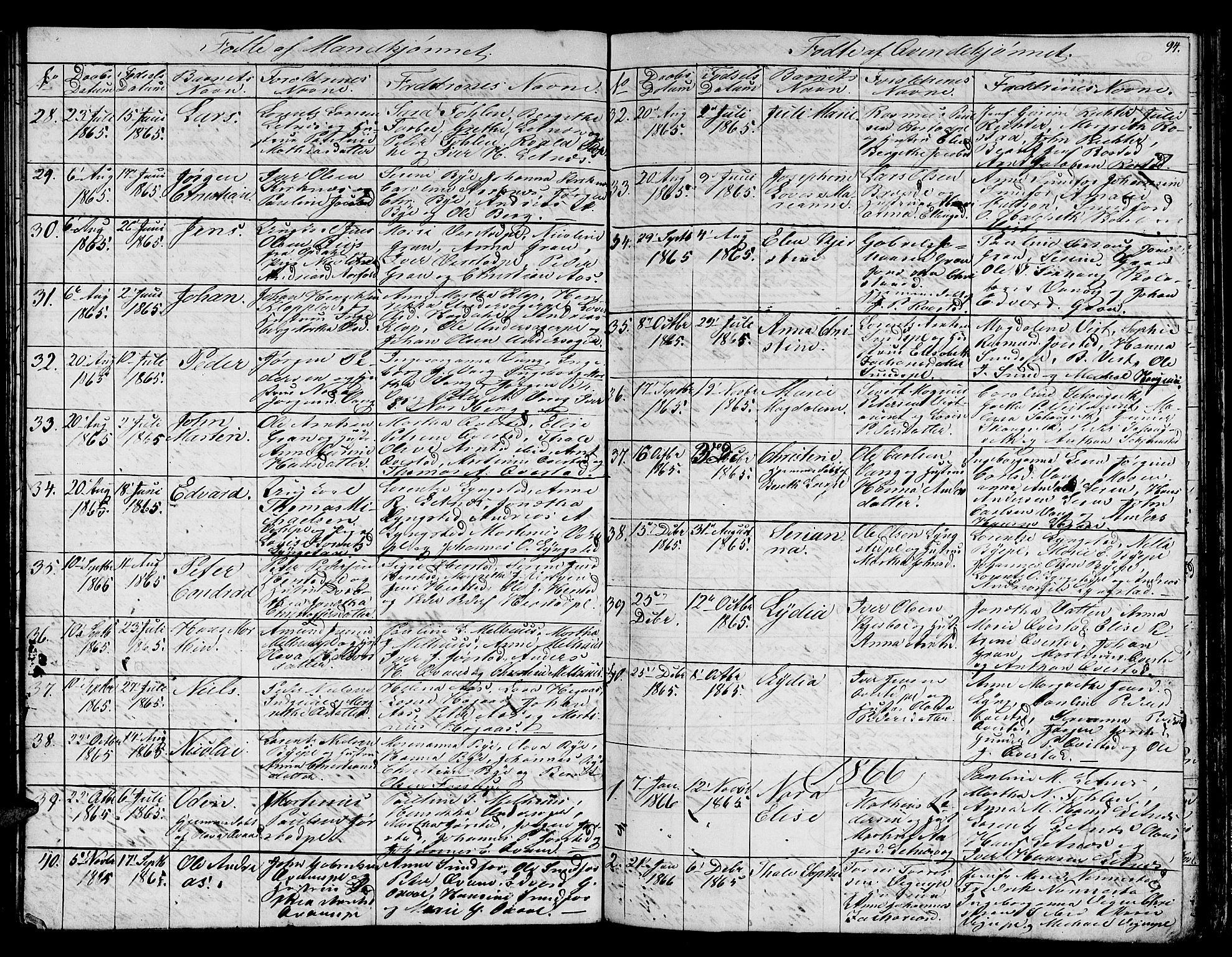SAT, Ministerialprotokoller, klokkerbøker og fødselsregistre - Nord-Trøndelag, 730/L0299: Klokkerbok nr. 730C02, 1849-1871, s. 94