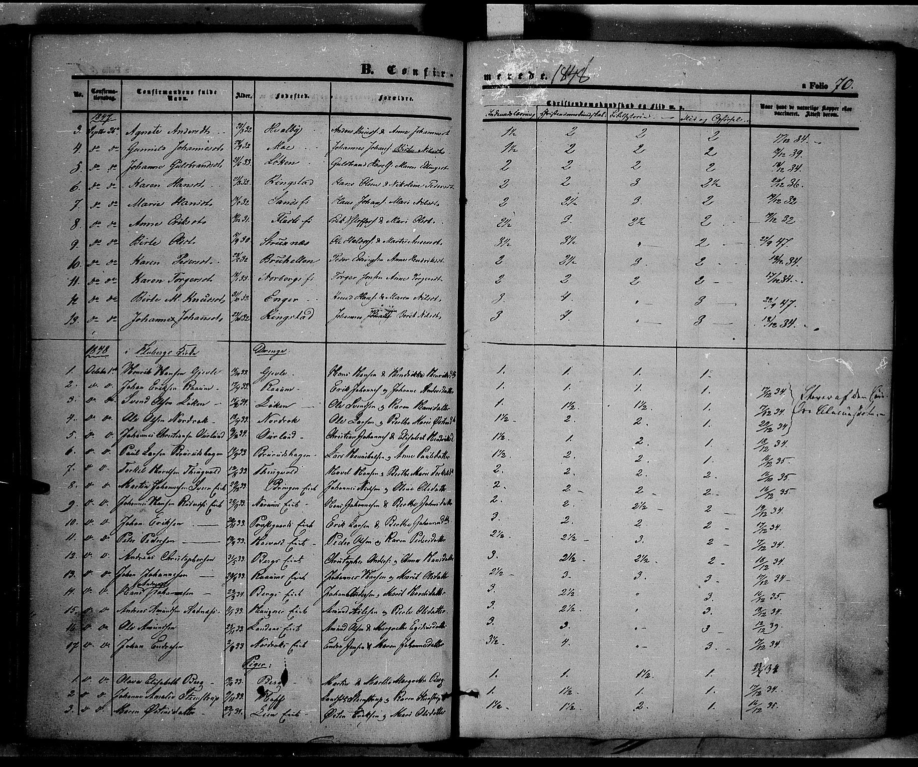 SAH, Land prestekontor, Ministerialbok nr. 9, 1847-1859, s. 70