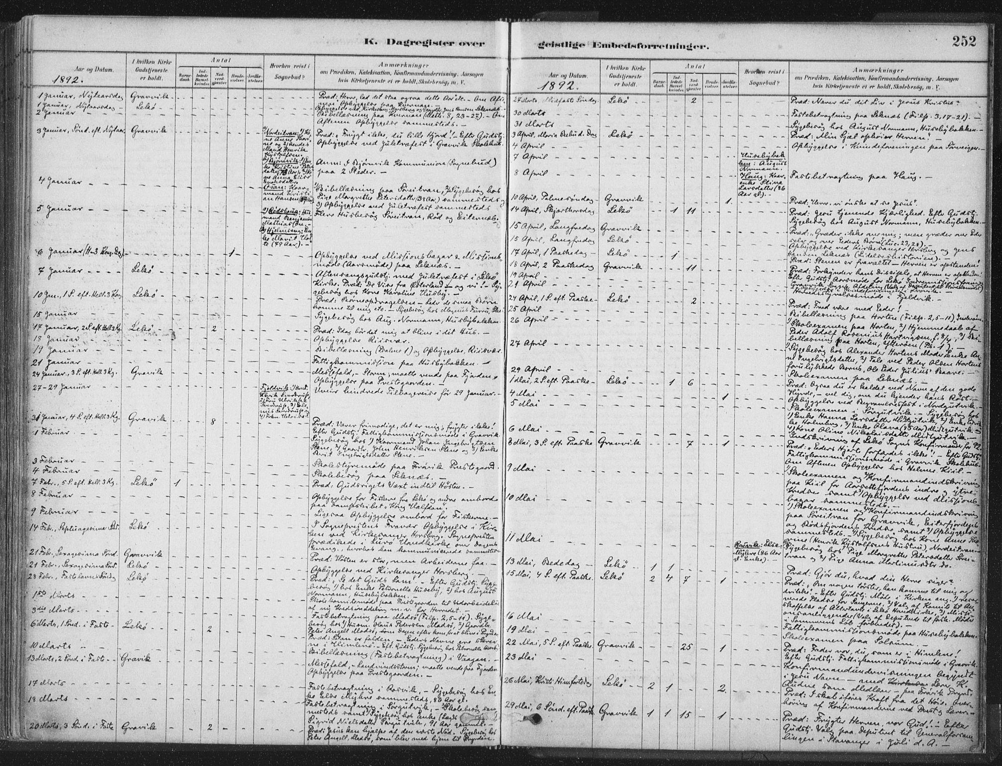 SAT, Ministerialprotokoller, klokkerbøker og fødselsregistre - Nord-Trøndelag, 788/L0697: Ministerialbok nr. 788A04, 1878-1902, s. 252