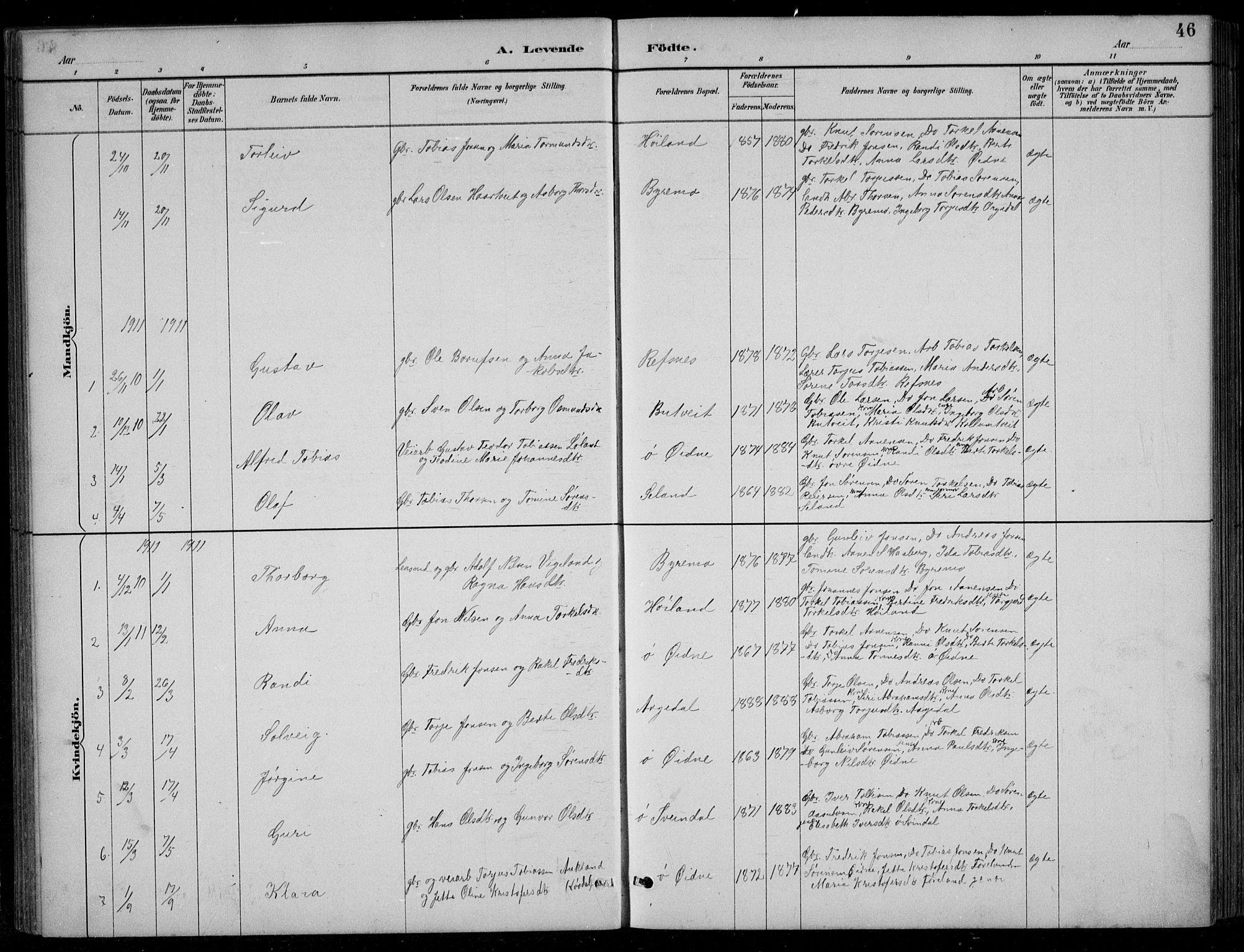 SAK, Bjelland sokneprestkontor, F/Fb/Fbc/L0003: Klokkerbok nr. B 3, 1887-1924, s. 46