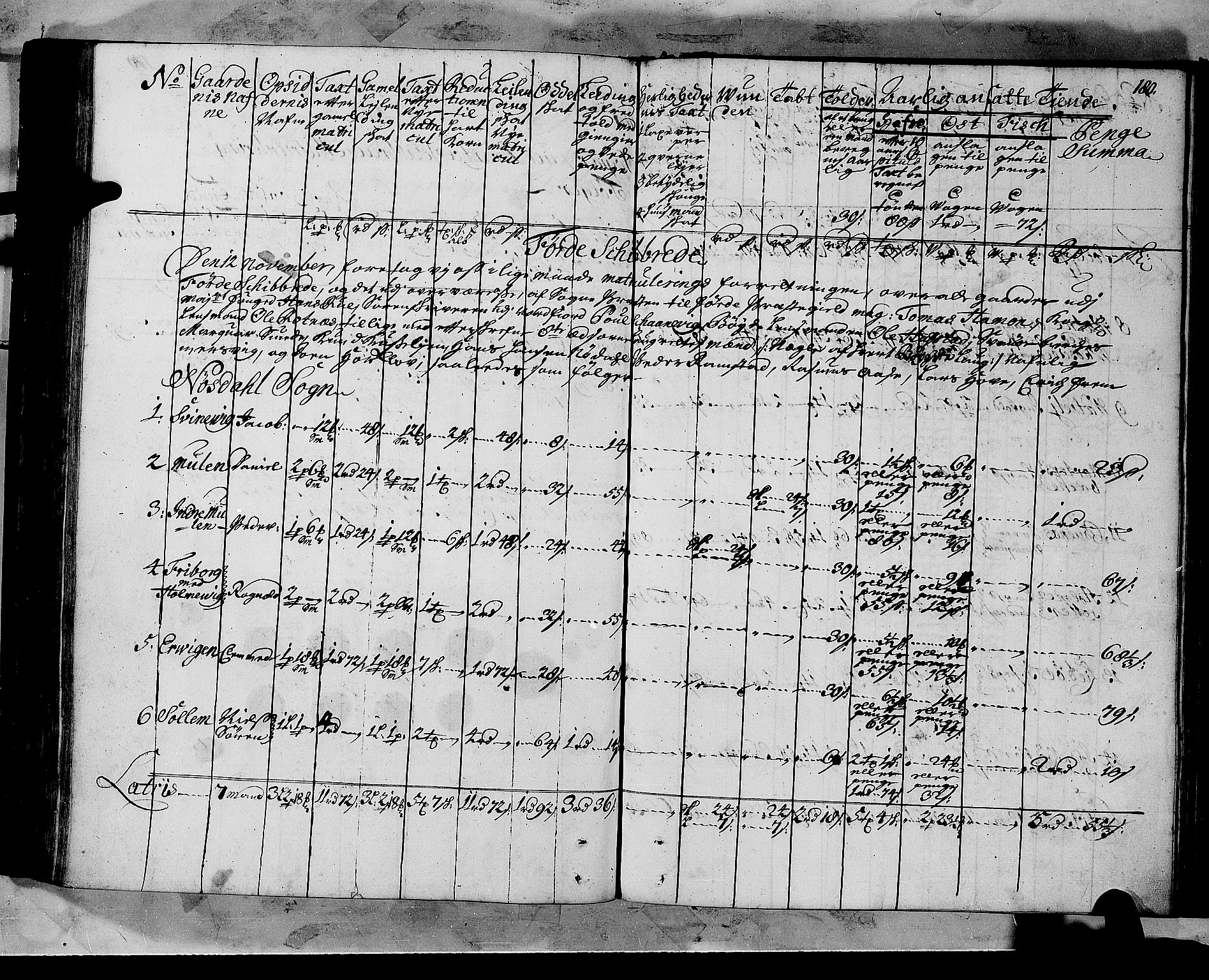 RA, Rentekammeret inntil 1814, Realistisk ordnet avdeling, N/Nb/Nbf/L0147: Sunnfjord og Nordfjord matrikkelprotokoll, 1723, s. 179b-180a