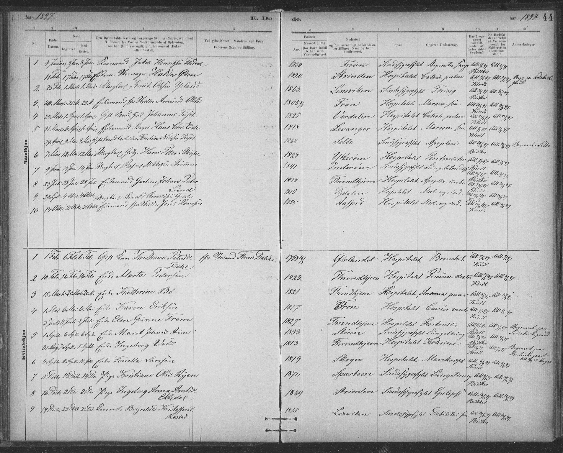 SAT, Ministerialprotokoller, klokkerbøker og fødselsregistre - Sør-Trøndelag, 623/L0470: Ministerialbok nr. 623A04, 1884-1938, s. 44