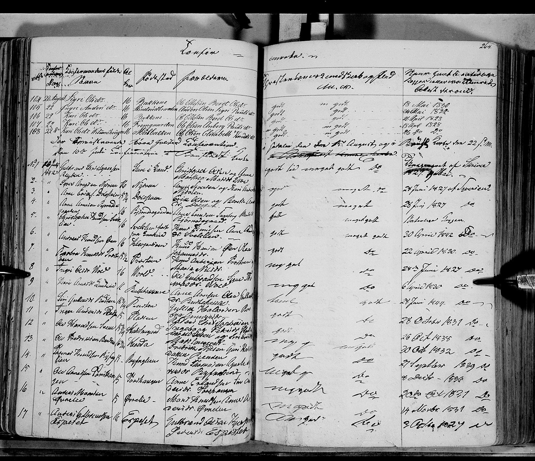 SAH, Sør-Aurdal prestekontor, Ministerialbok nr. 4, 1841-1849, s. 263-264
