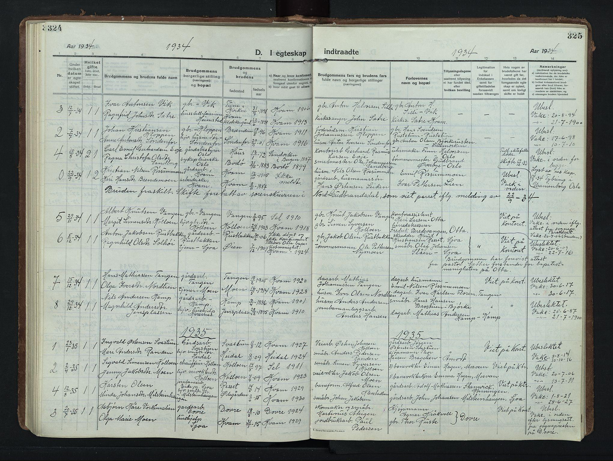 SAH, Nord-Fron prestekontor, Klokkerbok nr. 8, 1915-1948, s. 324-325