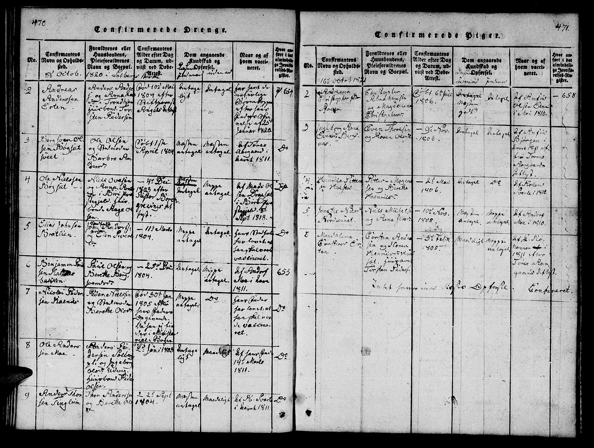 SAT, Ministerialprotokoller, klokkerbøker og fødselsregistre - Nord-Trøndelag, 742/L0411: Klokkerbok nr. 742C02, 1817-1825, s. 470-471