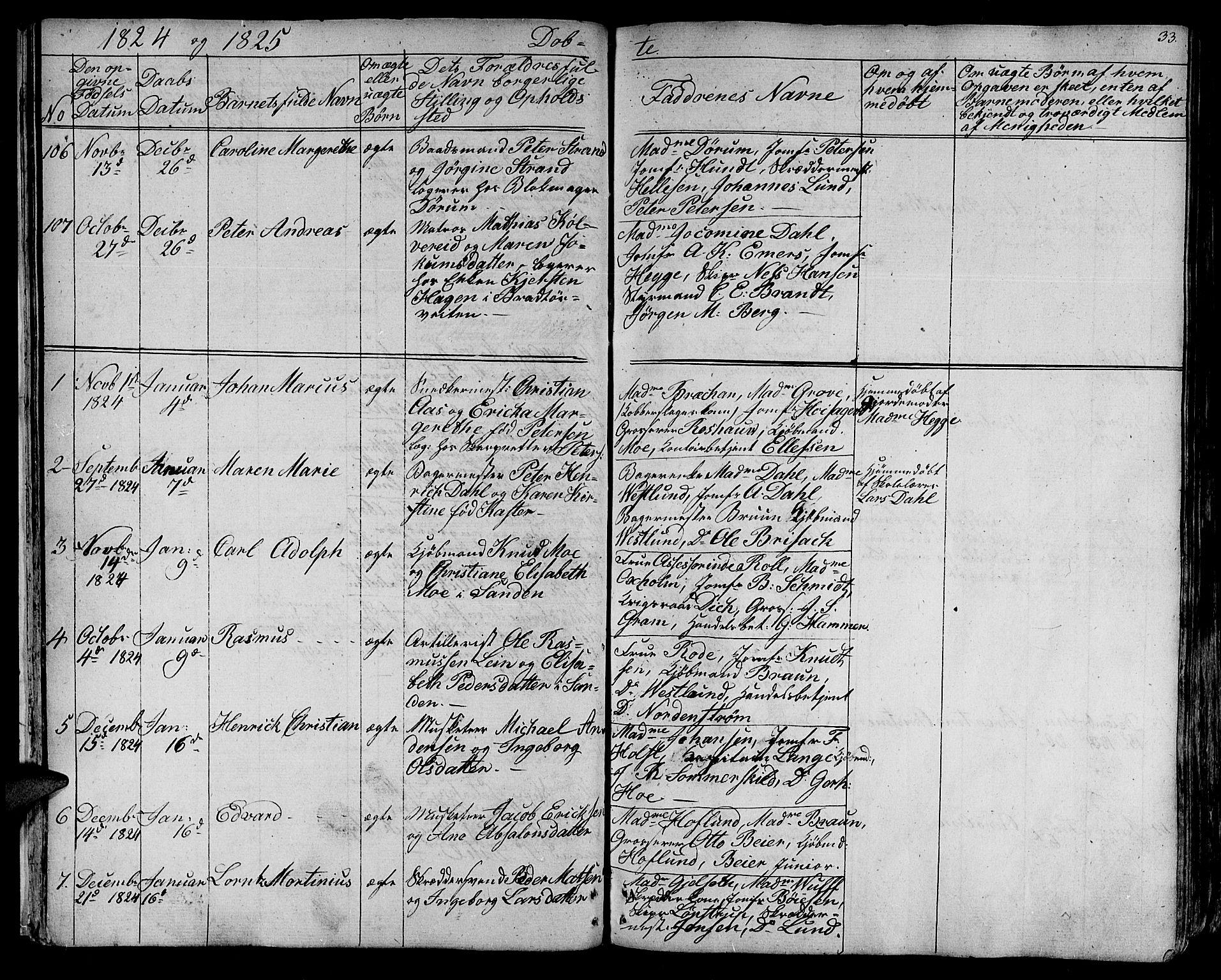 SAT, Ministerialprotokoller, klokkerbøker og fødselsregistre - Sør-Trøndelag, 602/L0108: Ministerialbok nr. 602A06, 1821-1839, s. 33