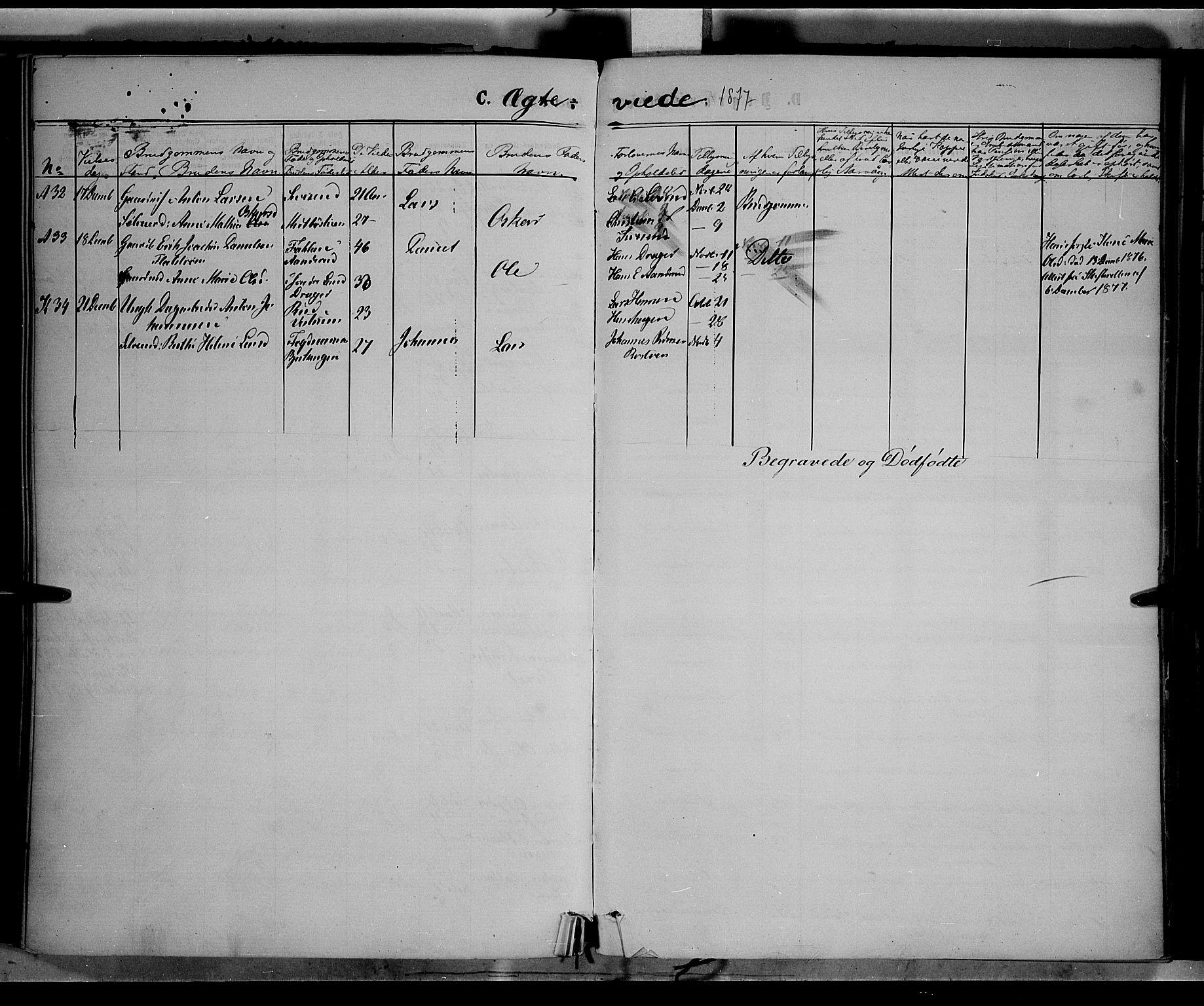 SAH, Vestre Toten prestekontor, Ministerialbok nr. 8, 1870-1877