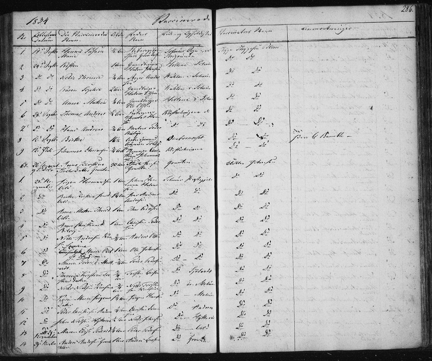 SAKO, Solum kirkebøker, F/Fa/L0005: Ministerialbok nr. I 5, 1833-1843, s. 286