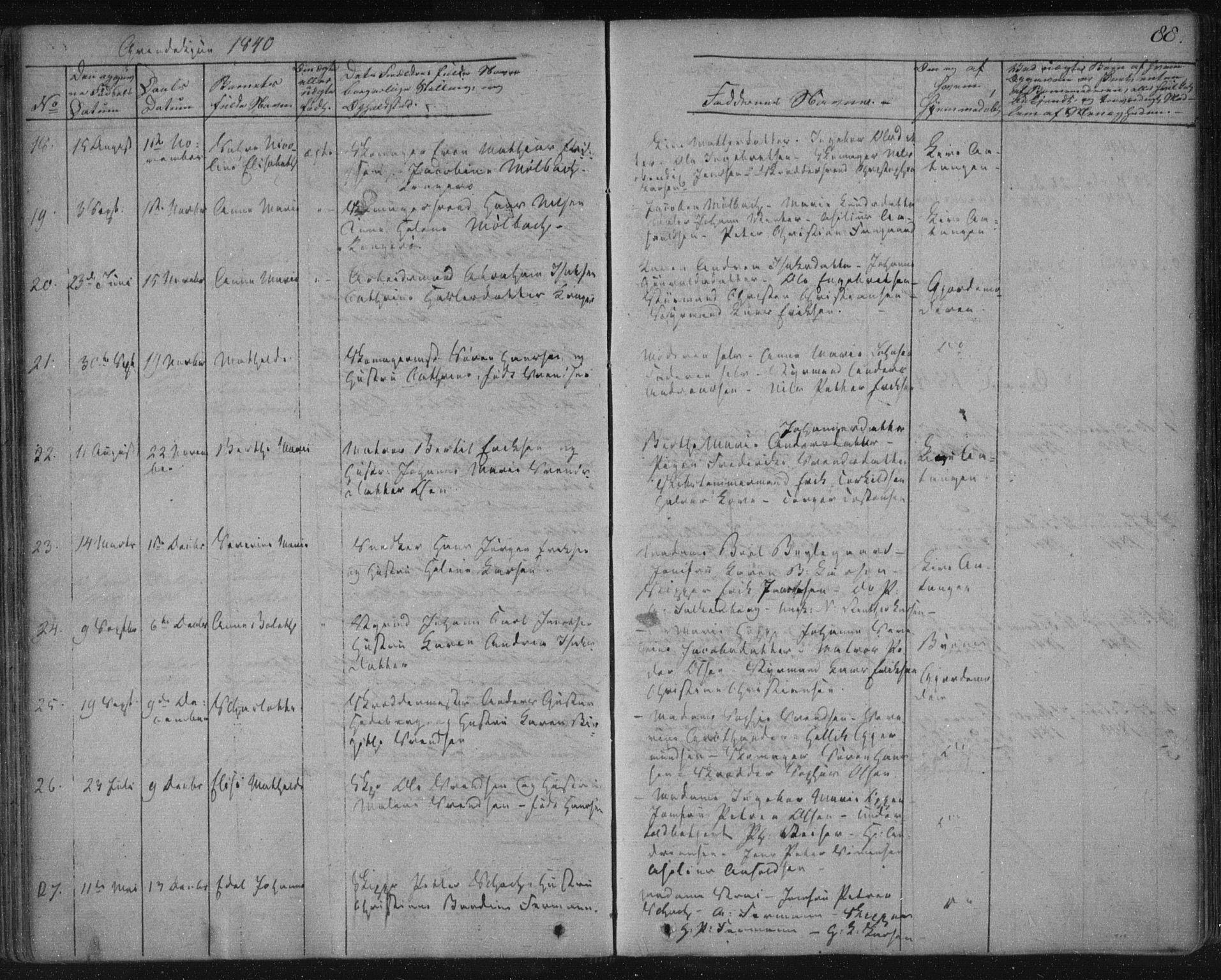 SAKO, Kragerø kirkebøker, F/Fa/L0005: Ministerialbok nr. 5, 1832-1847, s. 88