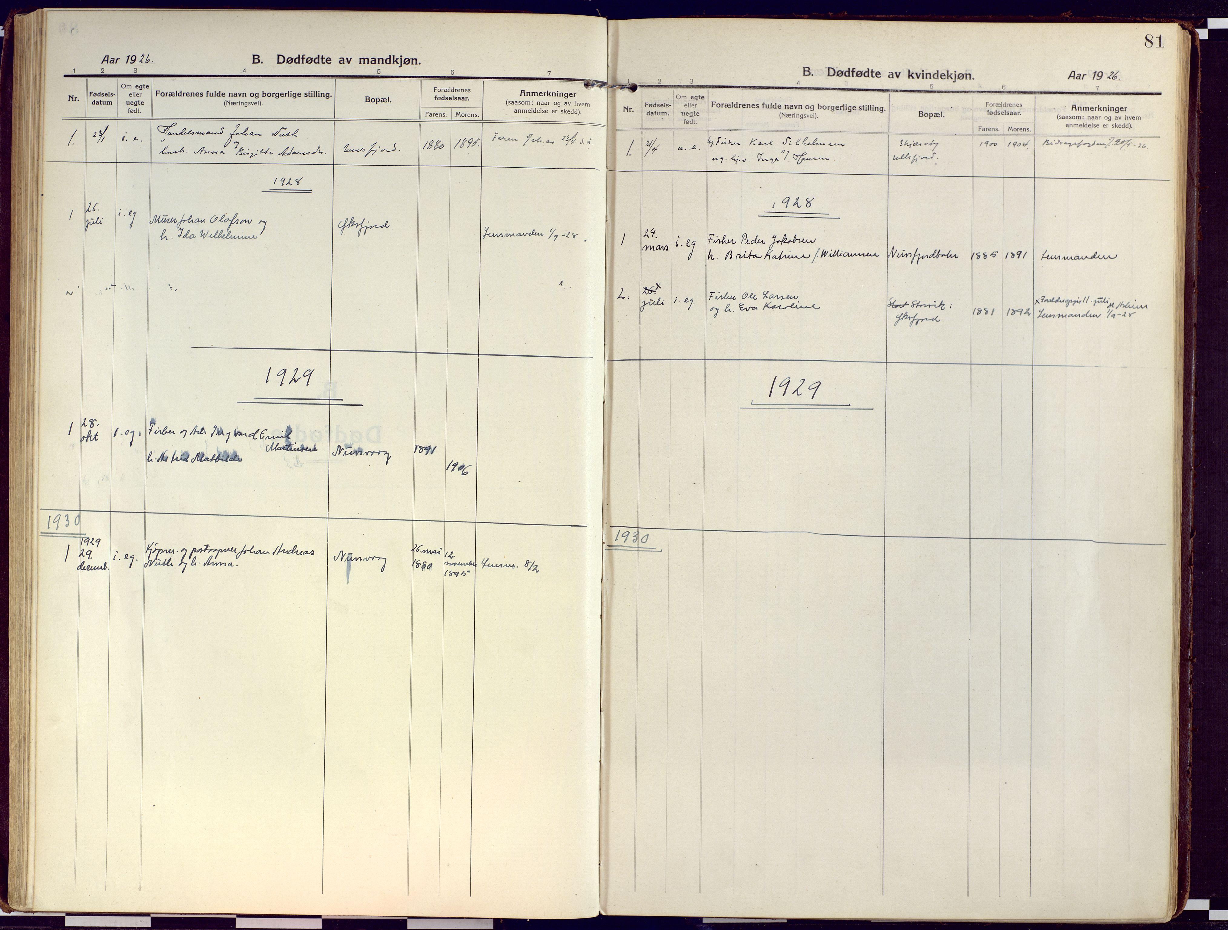 SATØ, Loppa sokneprestkontor, H/Ha/L0012kirke: Ministerialbok nr. 12, 1917-1932, s. 81