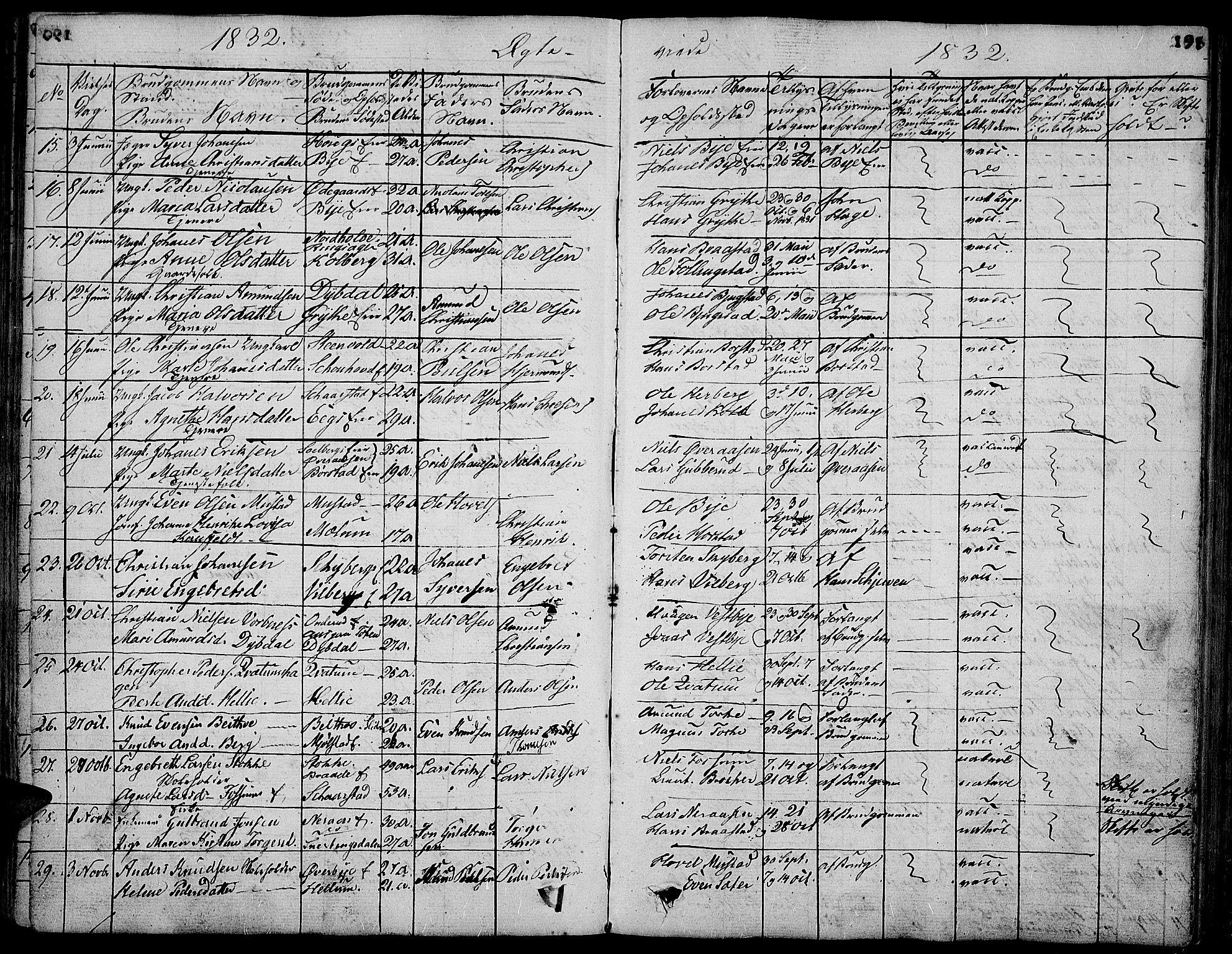SAH, Vardal prestekontor, H/Ha/Hab/L0004: Klokkerbok nr. 4, 1831-1853, s. 191